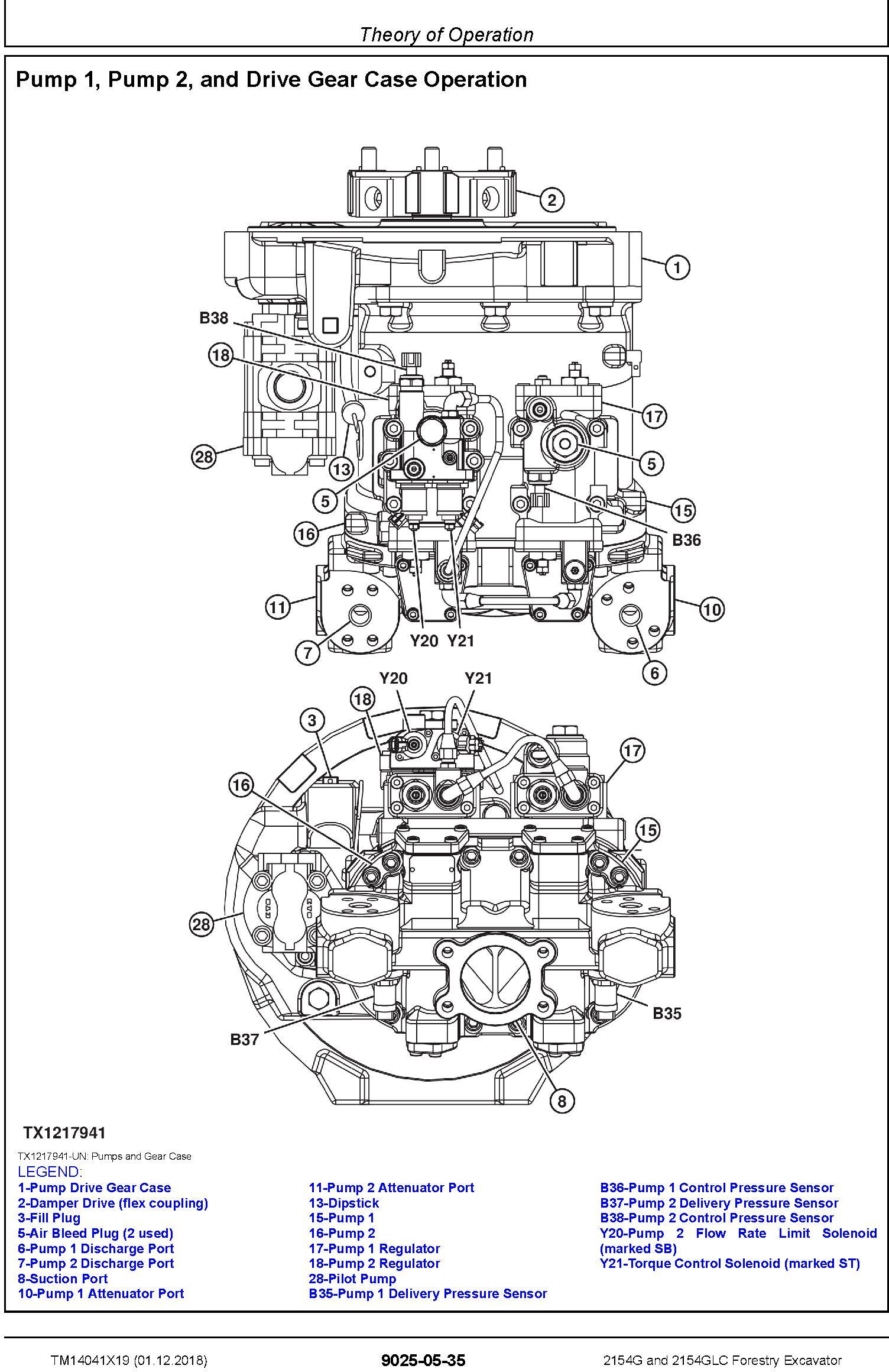 John Deere 2154G, 2154GLC (SN. F212400-) Forestry Excavator Diagnostic Technical Manual (TM14041X19) - 1
