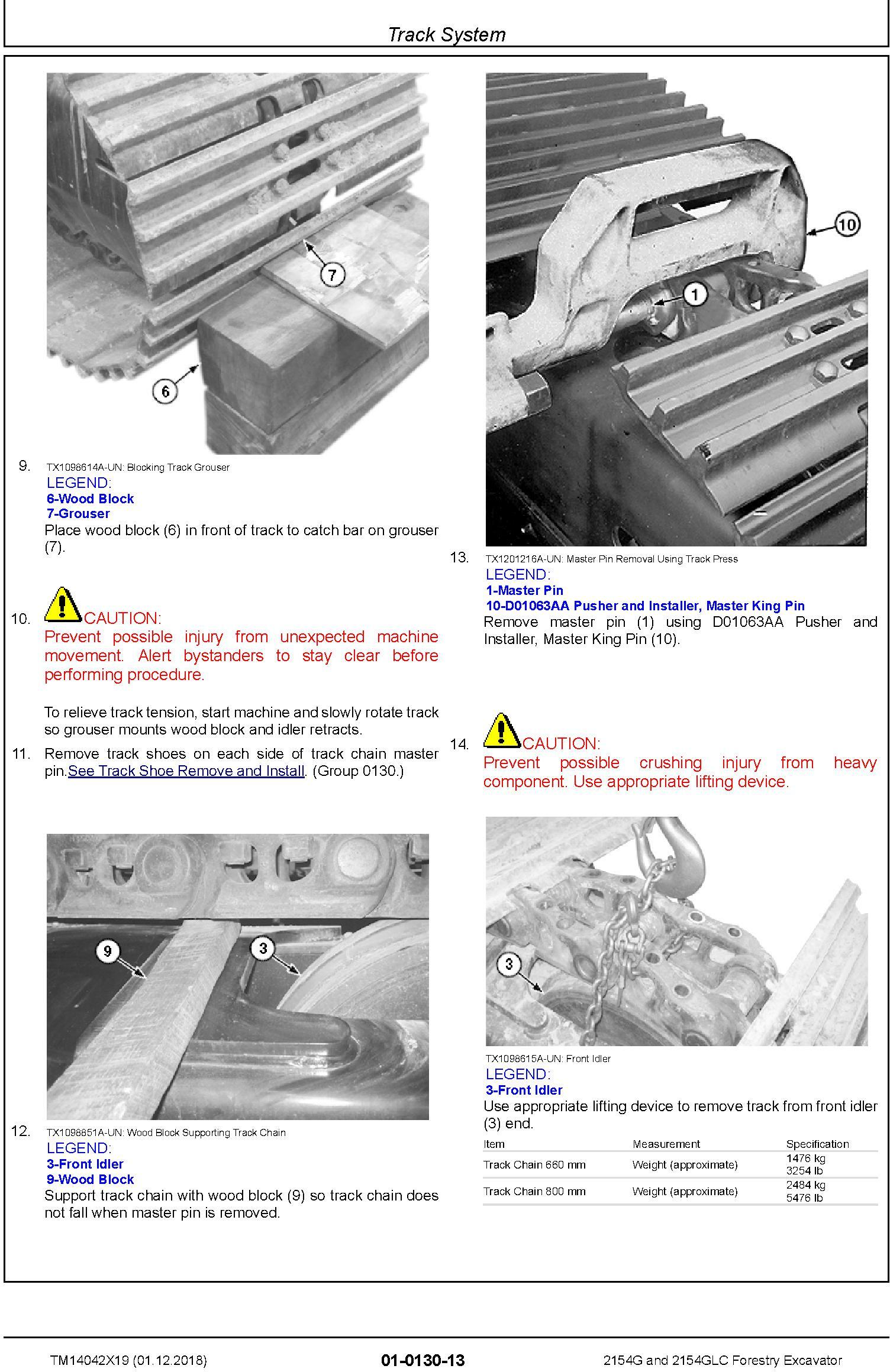 John Deere 2154G, 2154GLC (SN. F212400-) Forestry Excavator Repair Technical Manual (TM14042X19) - 1