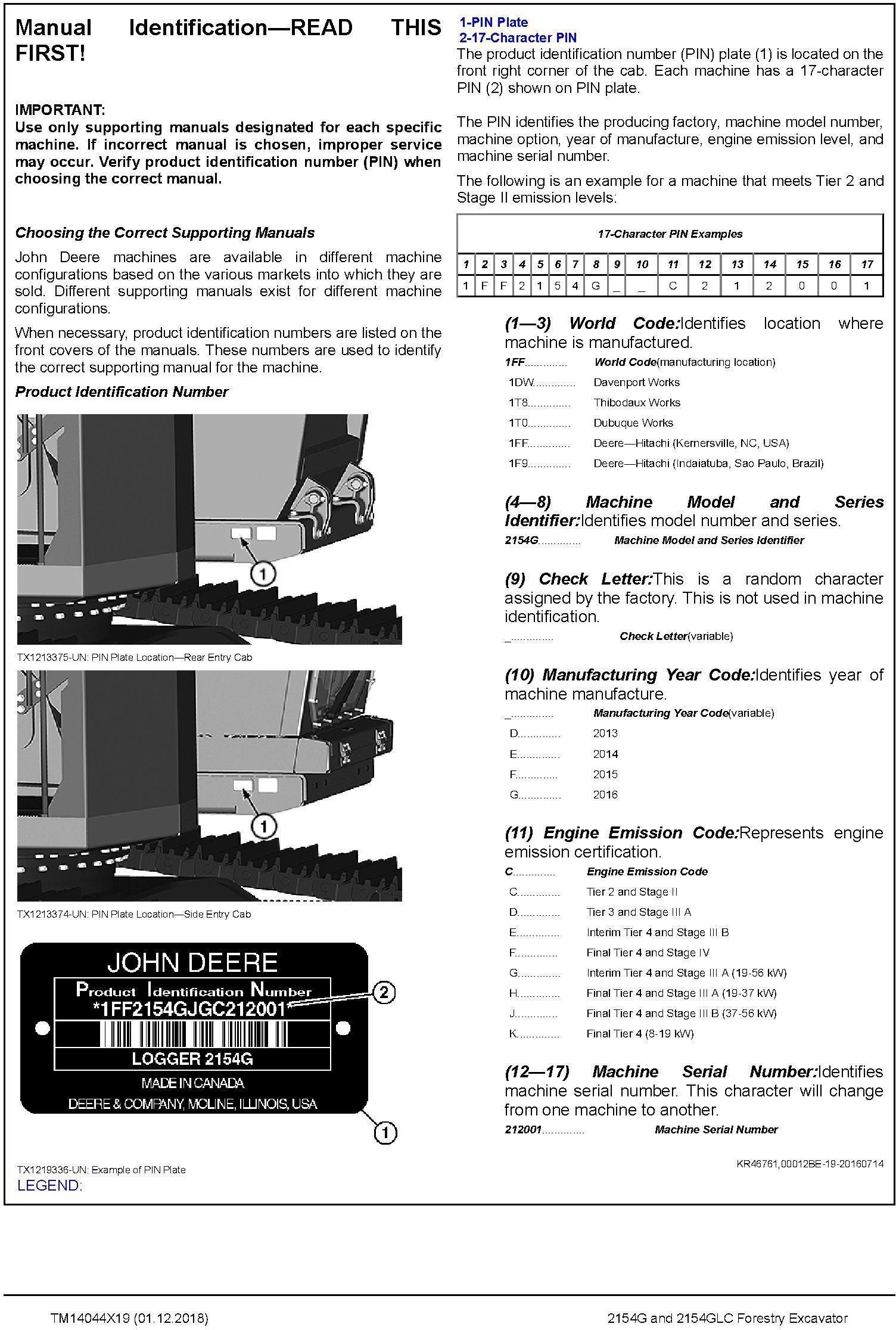 John Deere 2154G,2154GLC (SN.C212001-,D212001-) Forestry Excavator Repair Service Manual(TM14044X19) - 1