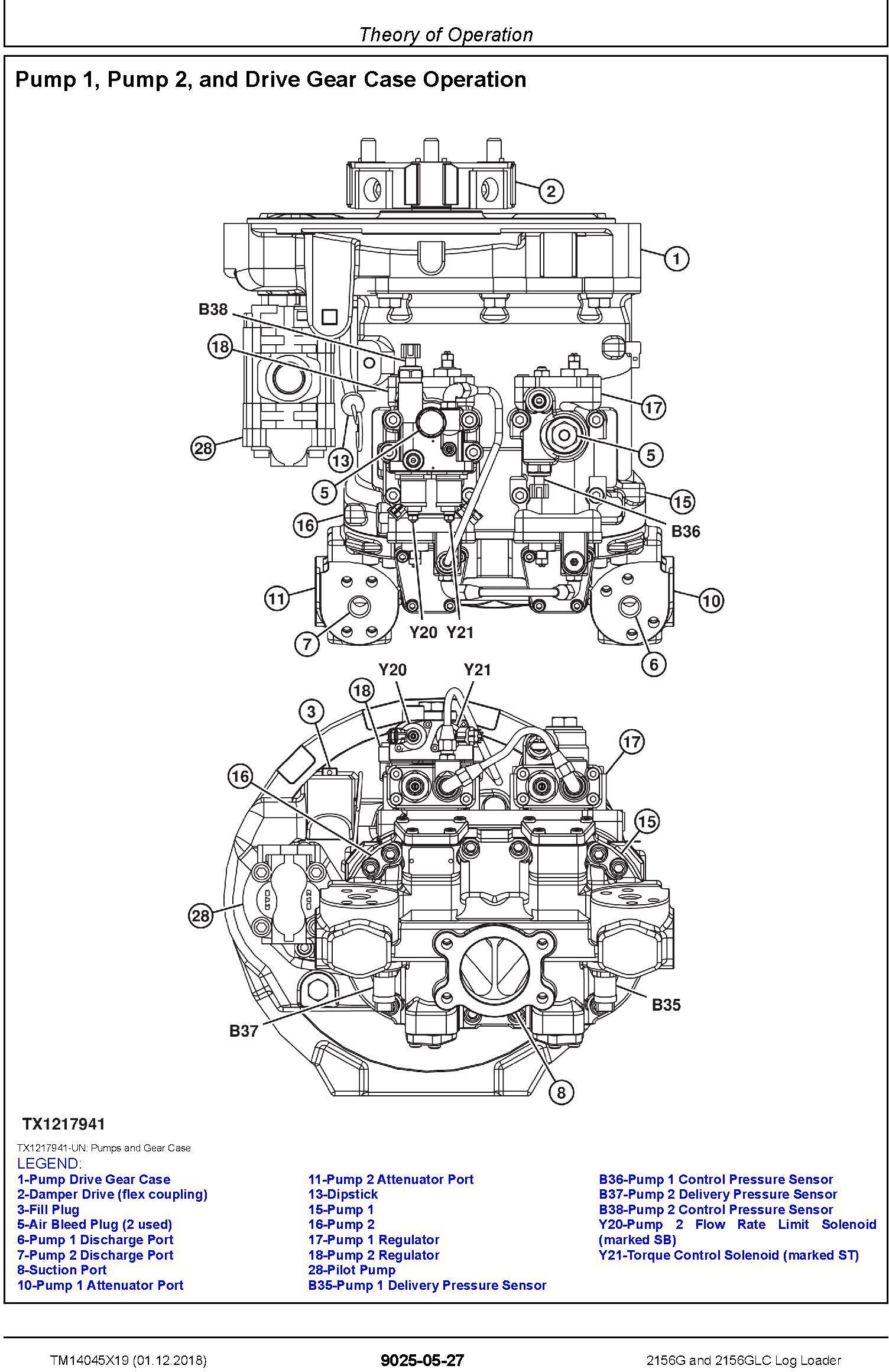 John Deere 2156G, 2156GLC (SN. F216001-) Log Loader Operation & Test Technical Manual (TM14045X19) - 1