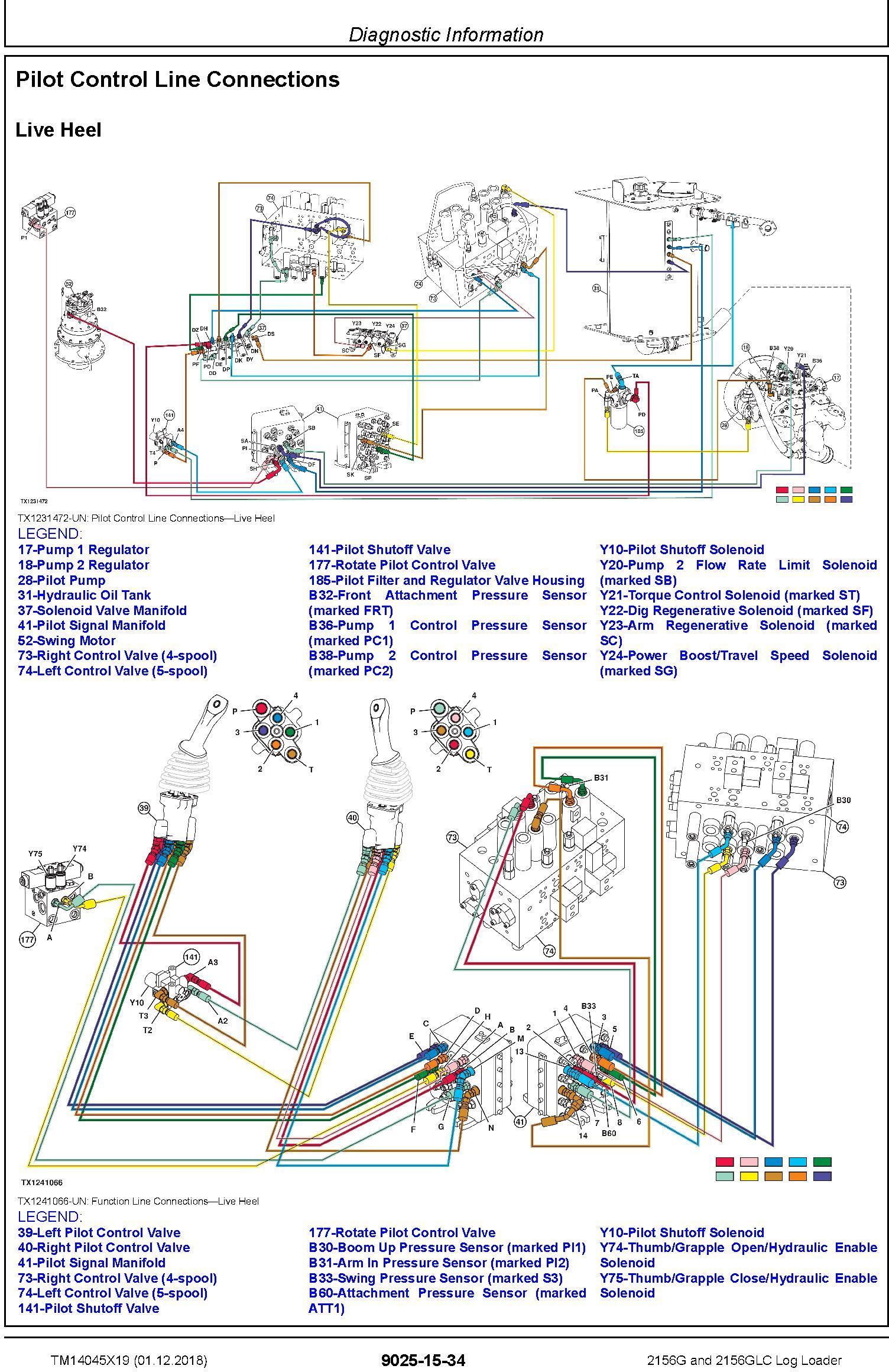 John Deere 2156G, 2156GLC (SN. F216001-) Log Loader Operation & Test Technical Manual (TM14045X19) - 3