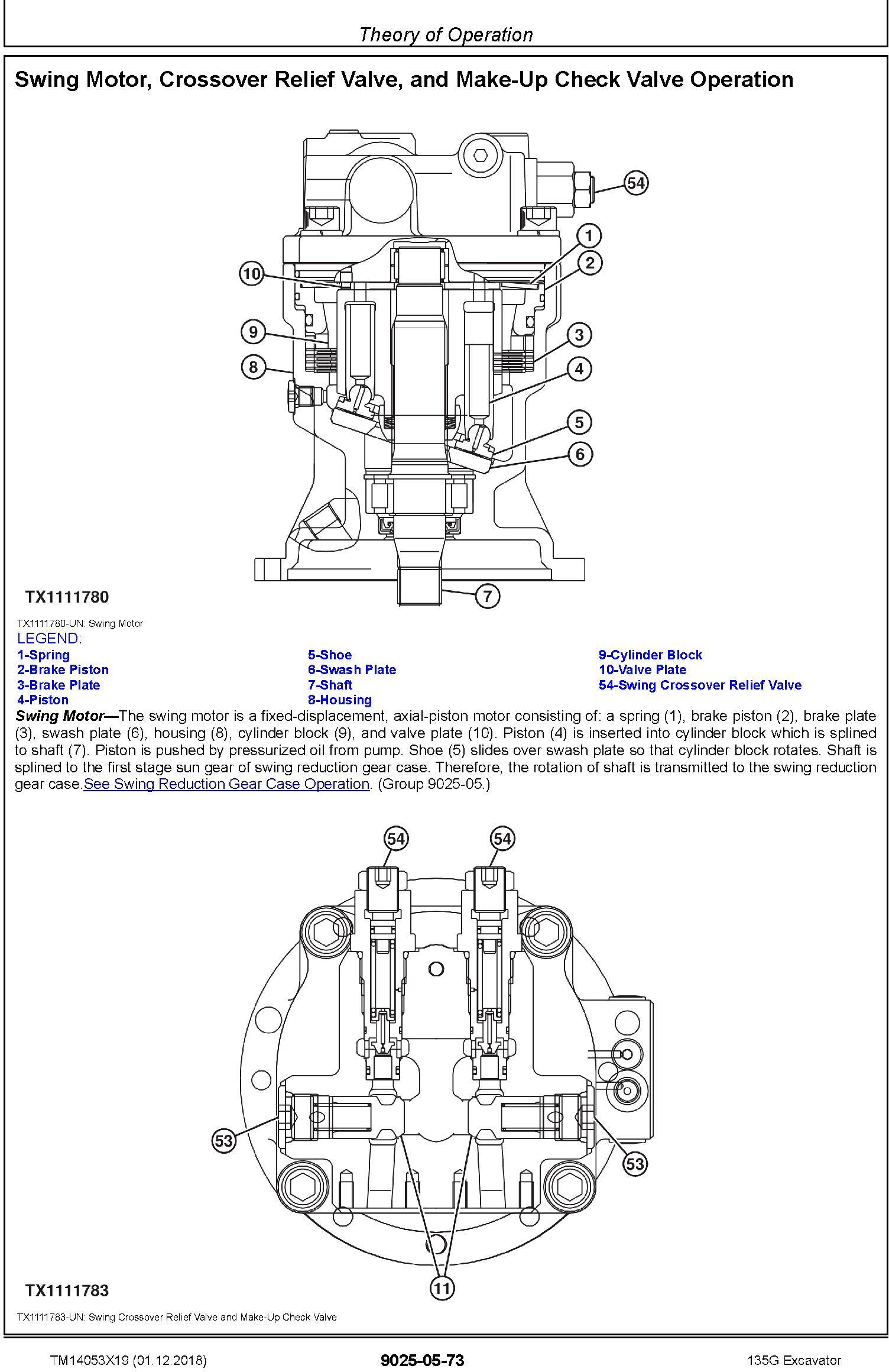 John Deere 135G (SN.from F500001) Excavator Operation & Test Technical Service Manual (TM14053X19) - 3