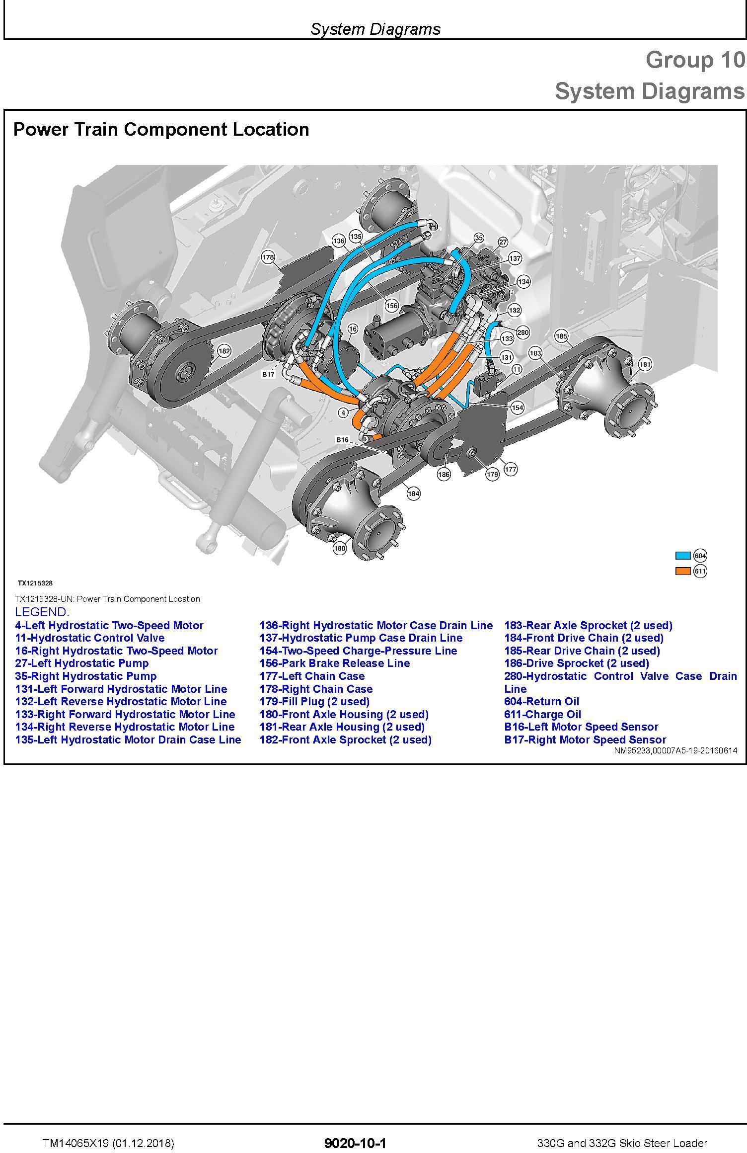 John Deere 330G and 332G Skid Steer Loader Operation & Test Technical Service Manual (TM14065X19) - 1