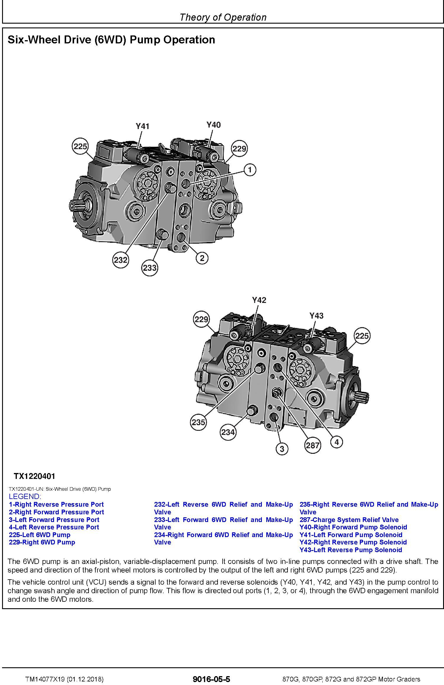 John Deere 870G, 870GP, 872G, 872GP (SN.C678818-680877) Motor Graders Diagnostic Manual (TM14077X19) - 3