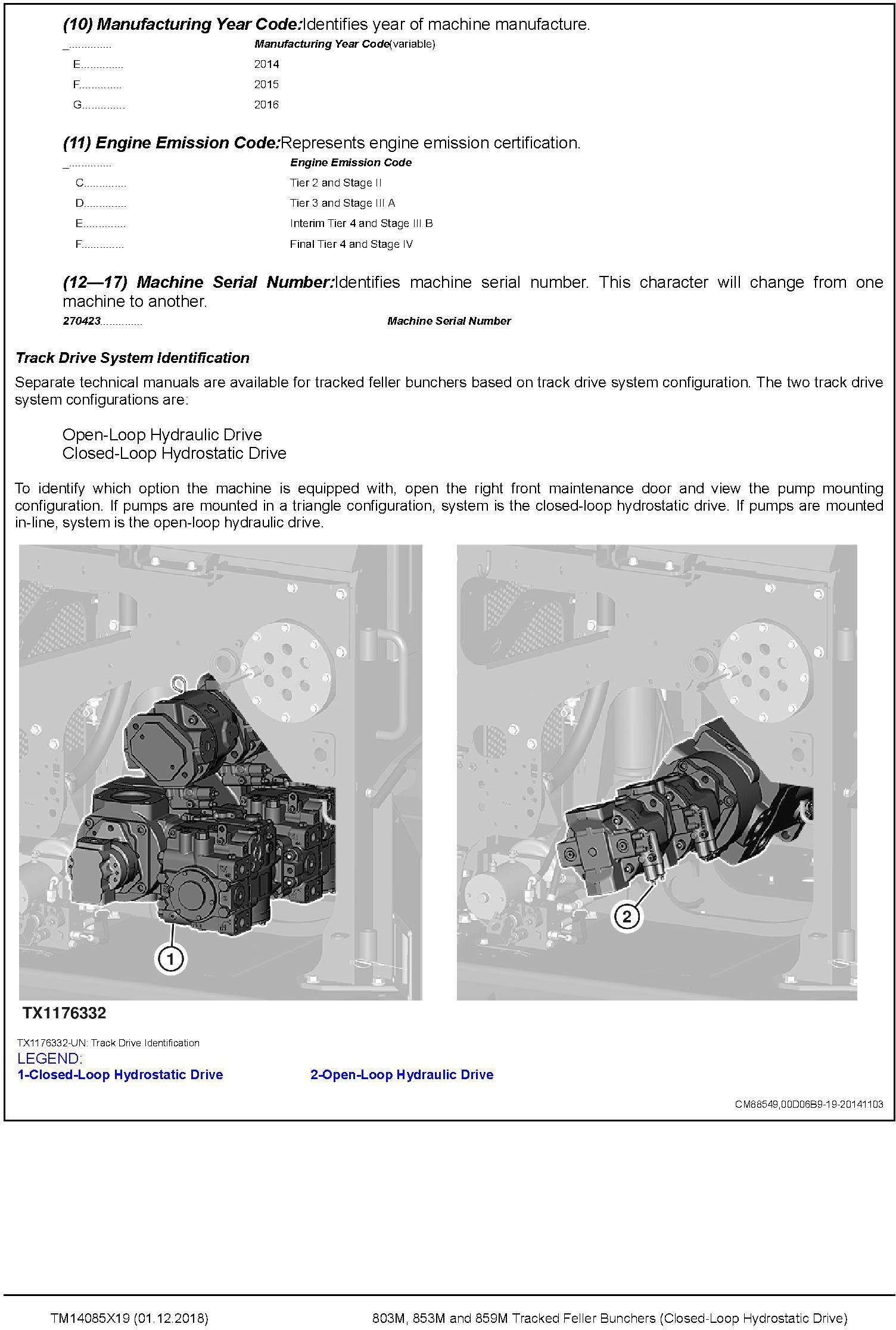 John Deere 803M,853M (SN.F293917-,L343918-) Feller Buncher(Closed-Loop) Diagnostic Manual TM14085X19 - 1