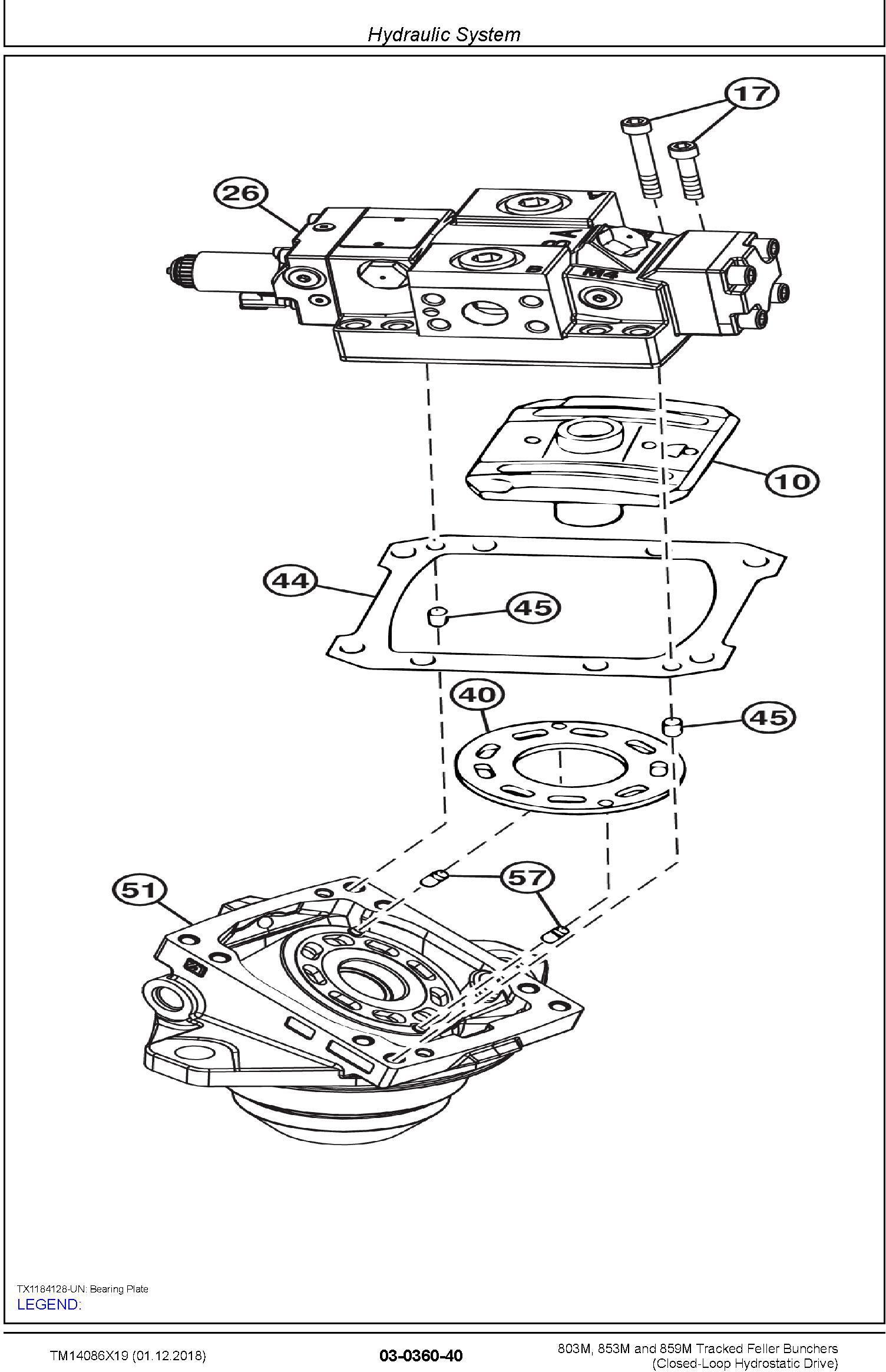 John Deere 803M,853M,859M(SN.F293917-,L343911-) Feller Buncher (Closed-Loop) Repair Manual TM14086X19 - 3