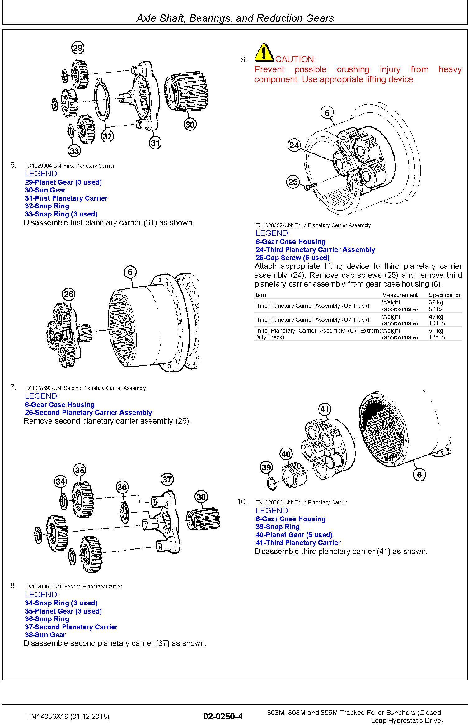 John Deere 803M,853M,859M(SN.F293917-,L343911-) Feller Buncher (Closed-Loop) Repair Manual TM14086X19 - 1