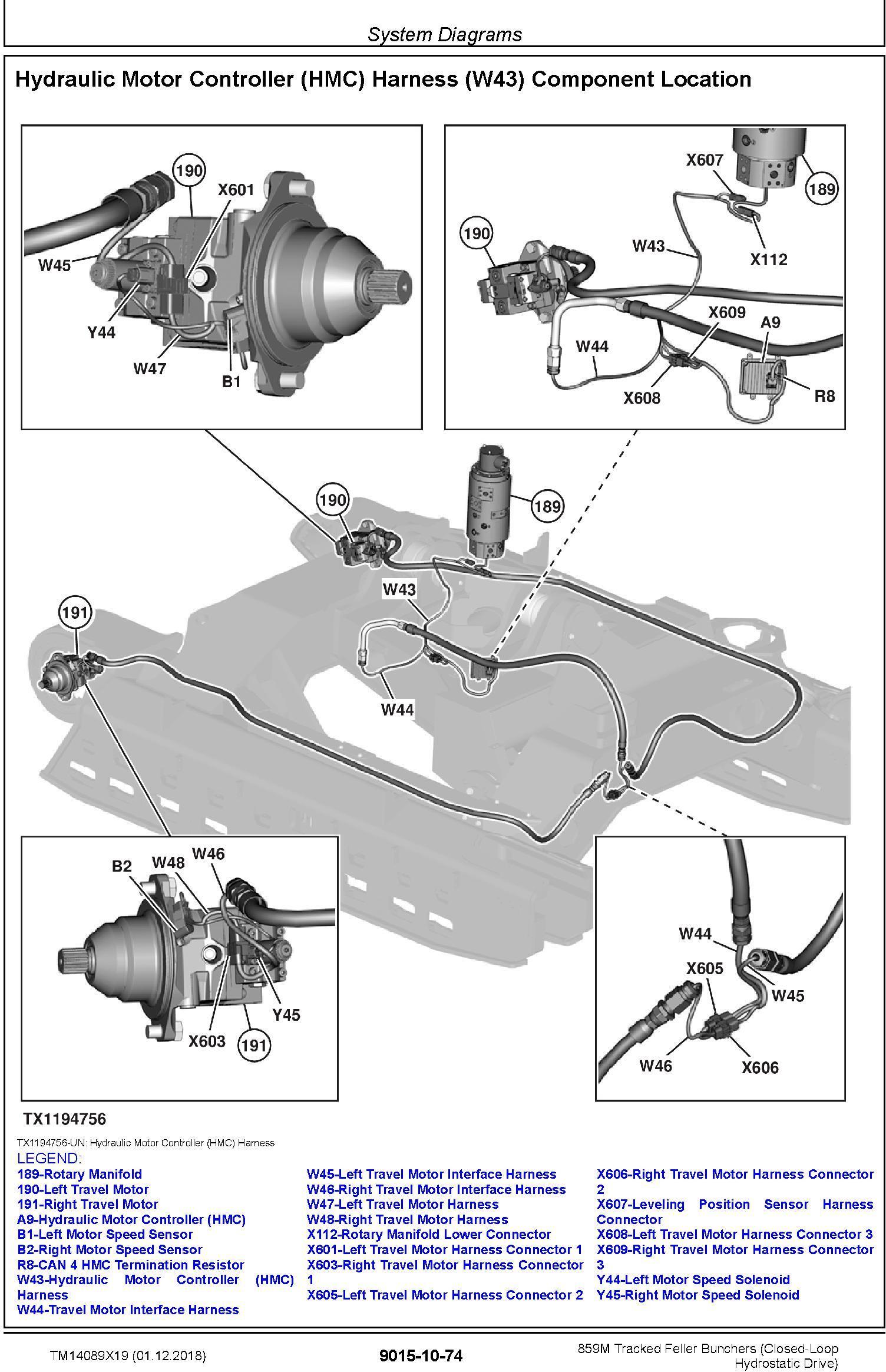 John Deere 859M (SN. F293917-,L343918-) Feller Bunchers (Closed-Loop) Diagnostic Manual (TM14089X19) - 2