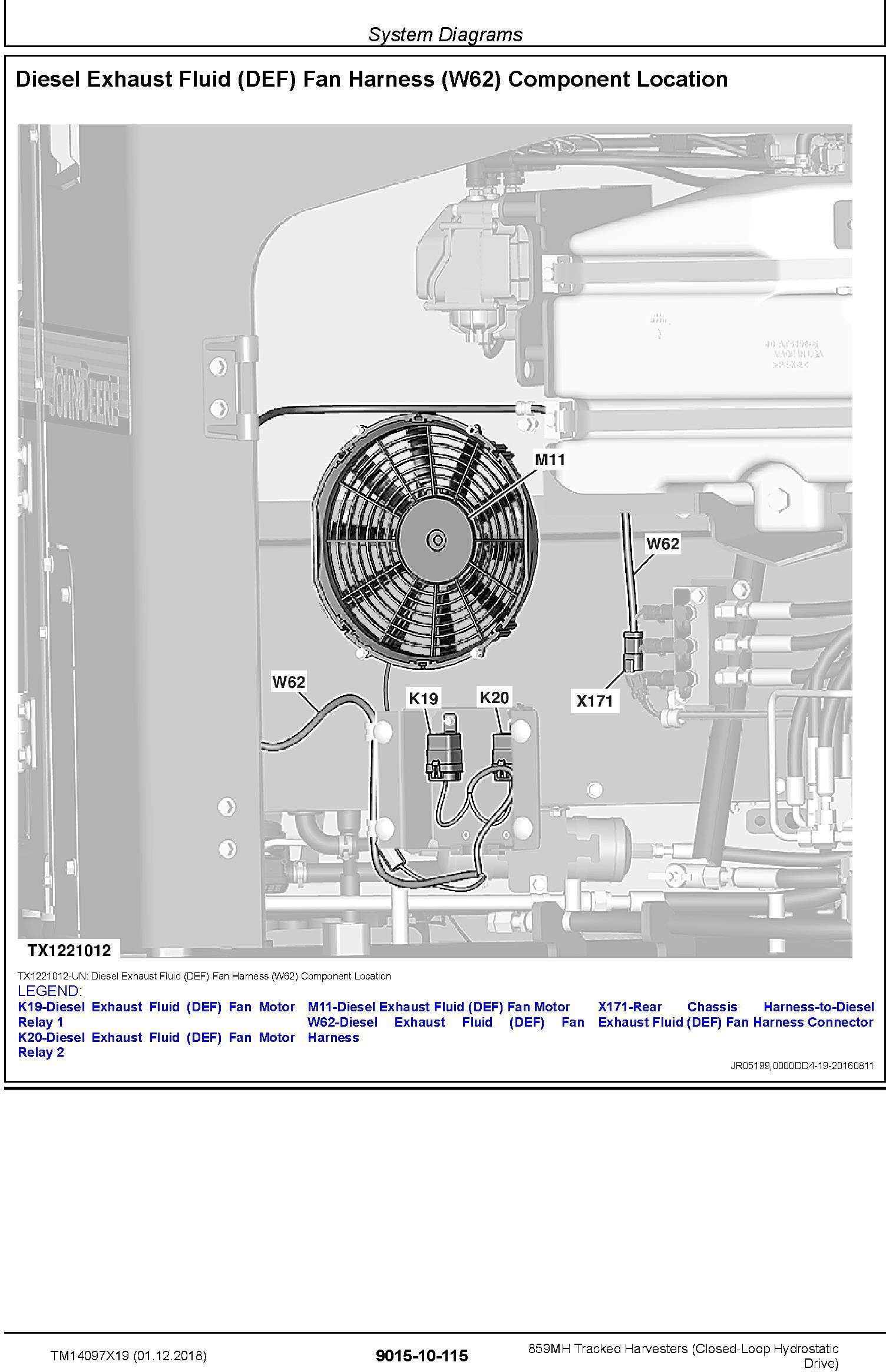 John Deere 859MH (SN. F293917-, L343918-) Harvesters (Closed-Loop) Diagnostic Manual (TM14097X19) - 1
