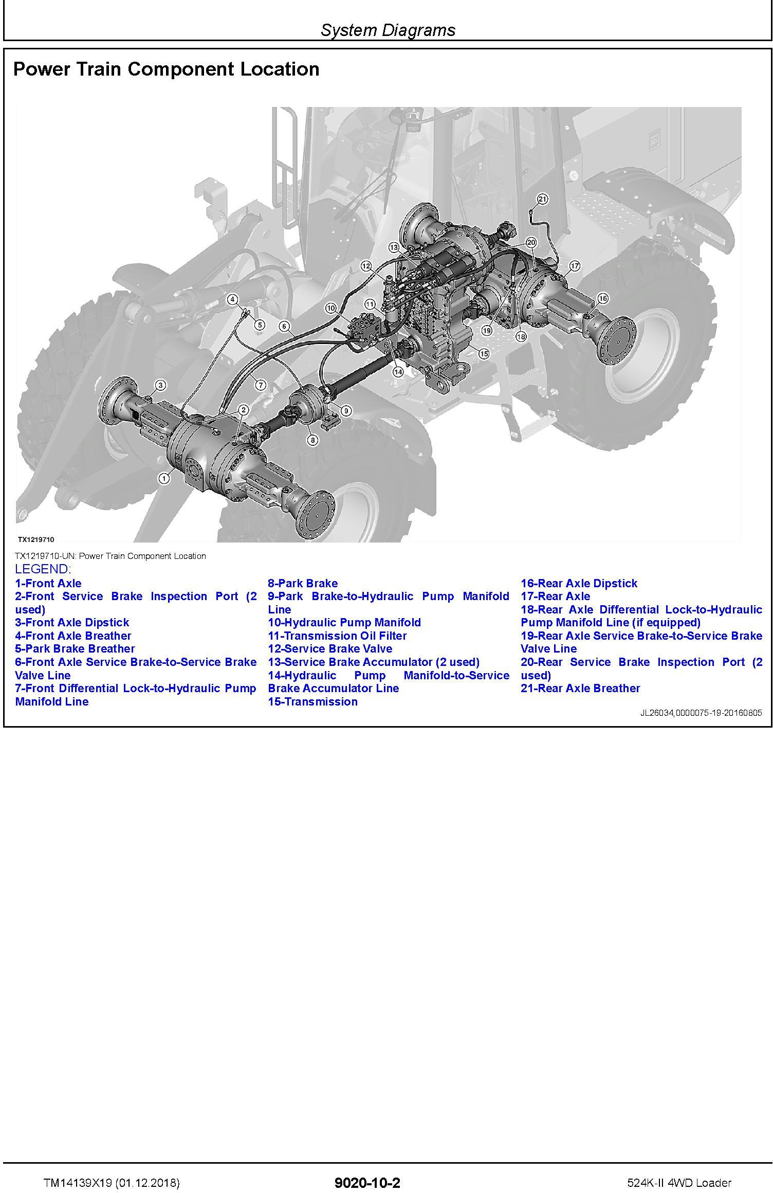John Deere 524K-II (SN. D677549-) 4WD Loader Operation & Test Technical Service Manual (TM14139X19) - 1