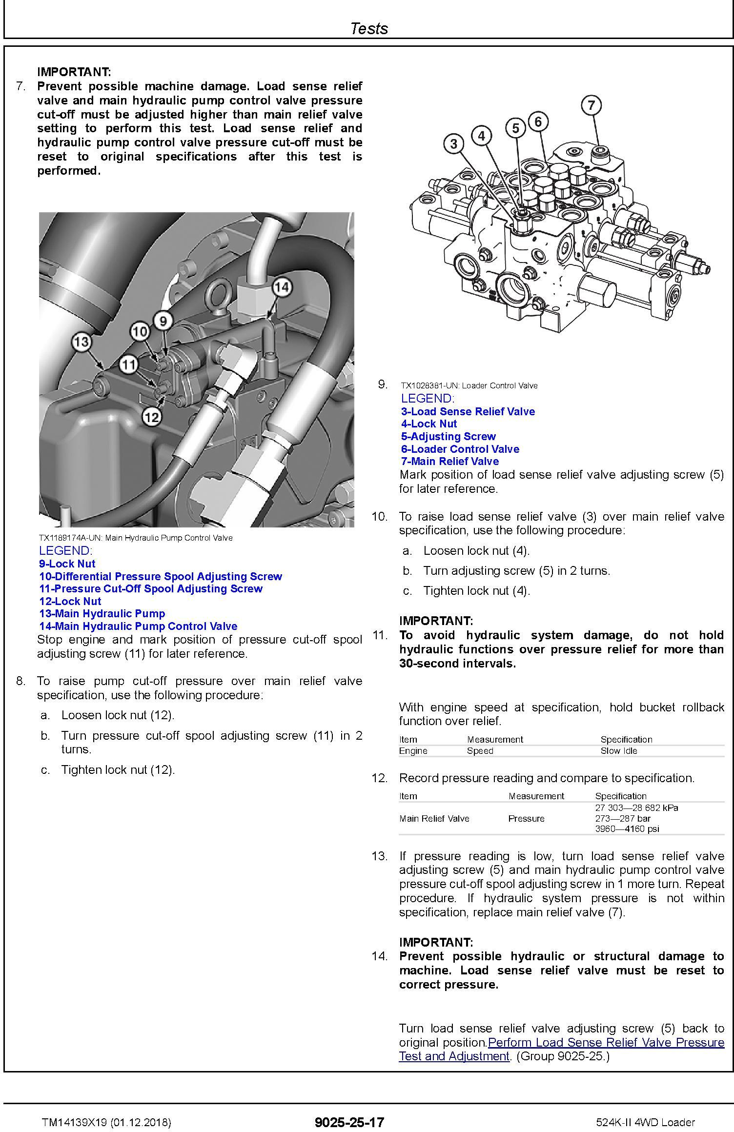 John Deere 524K-II (SN. D677549-) 4WD Loader Operation & Test Technical Service Manual (TM14139X19) - 3