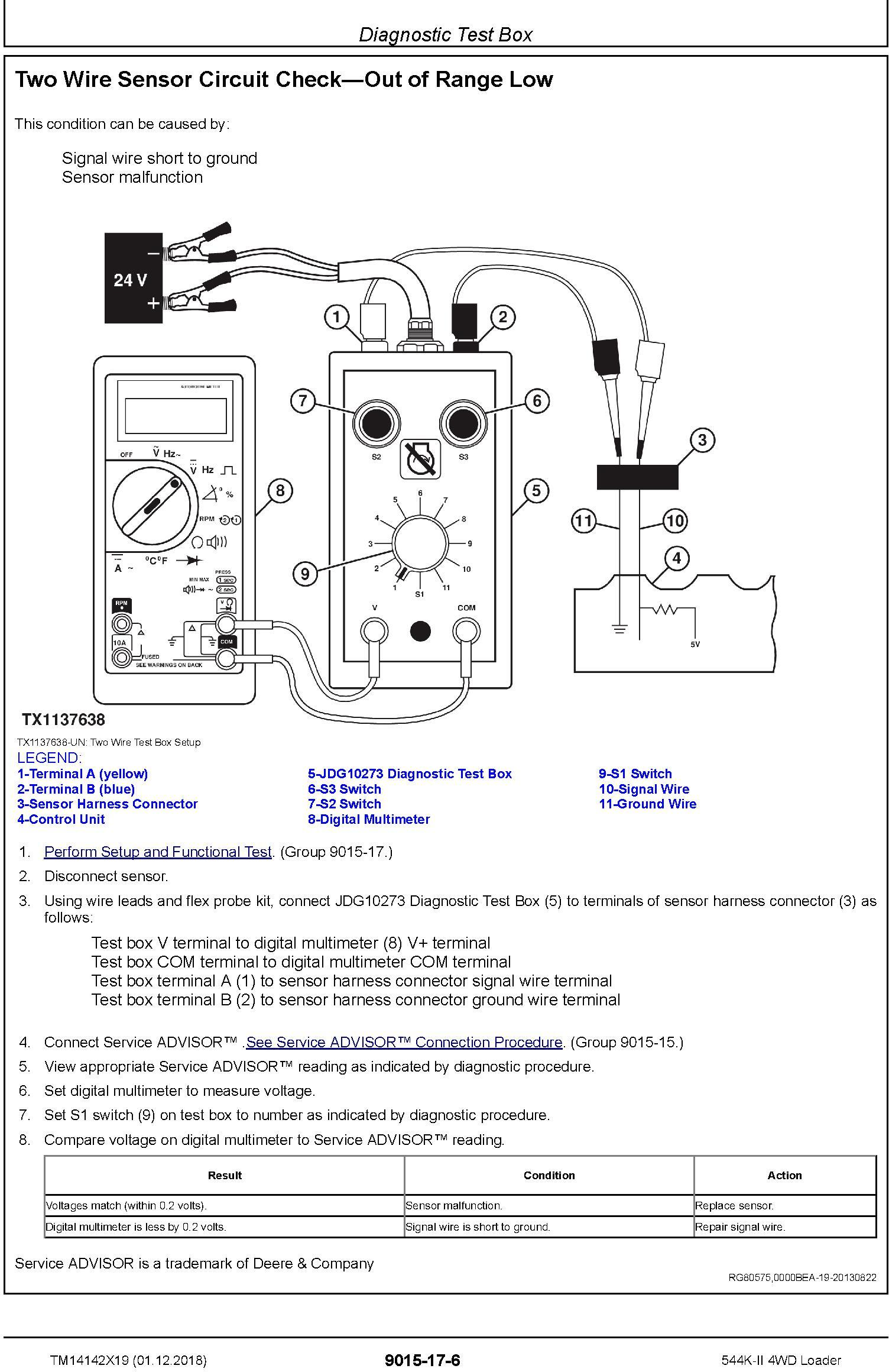 John Deere 544K-II (SN. F677549-) 4WD Loader Operation & Test Technical Service Manual (TM14142X19) - 2