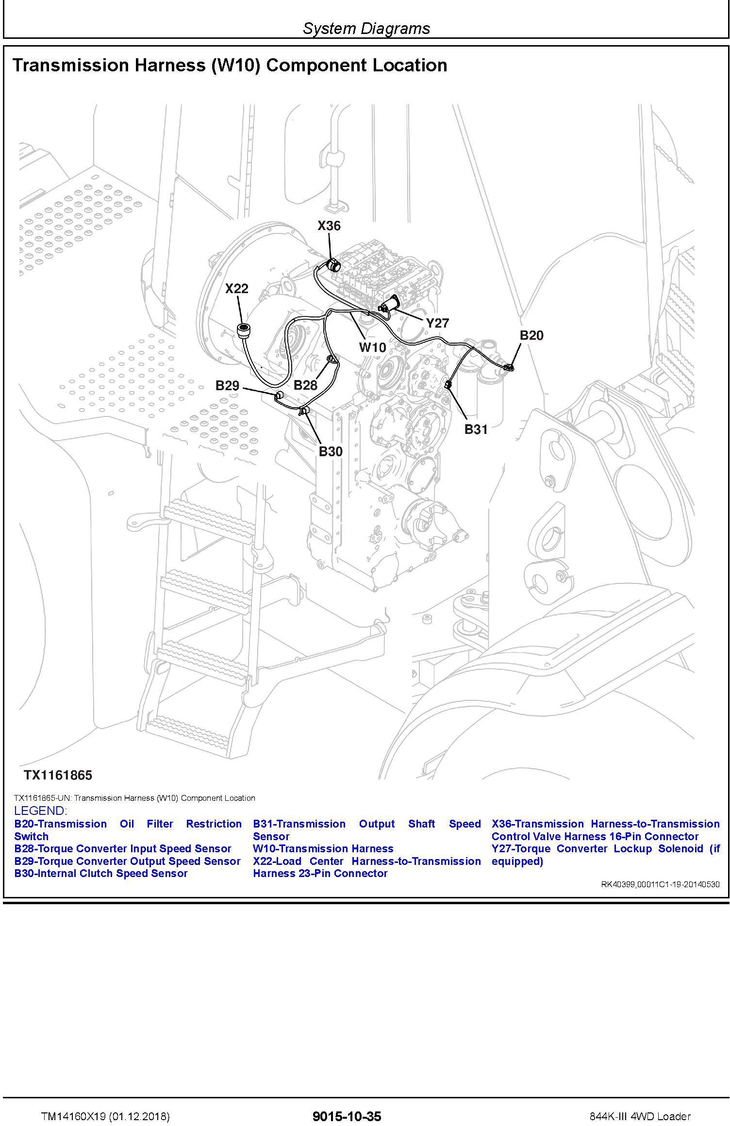 John Deere 844K-III (SN. D677782-) 4WD Loader Operation & Test Technical Service Manual (TM14160X19) - 1