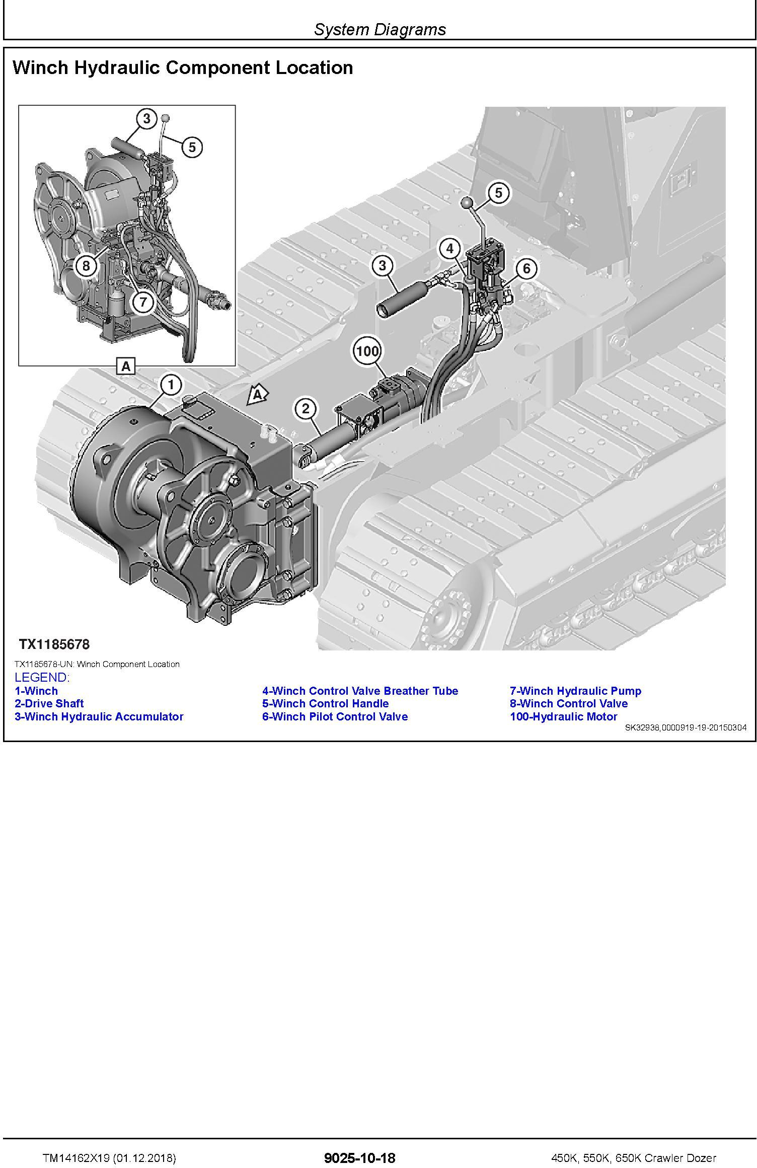 John Deere 450K, 550K, 650K (SN. F305399-) Crawler Dozer Diagnostic Technical Manual (TM14162X19) - 1