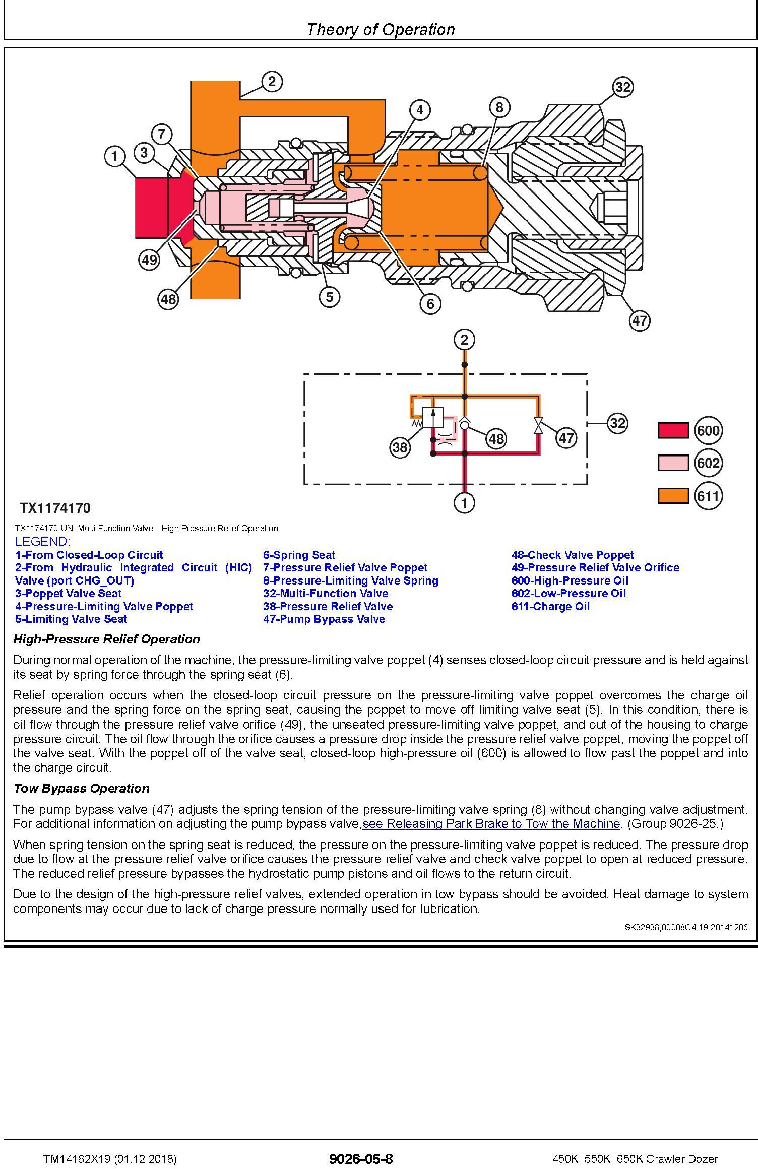 John Deere 450K, 550K, 650K (SN. F305399-) Crawler Dozer Diagnostic Technical Manual (TM14162X19) - 3