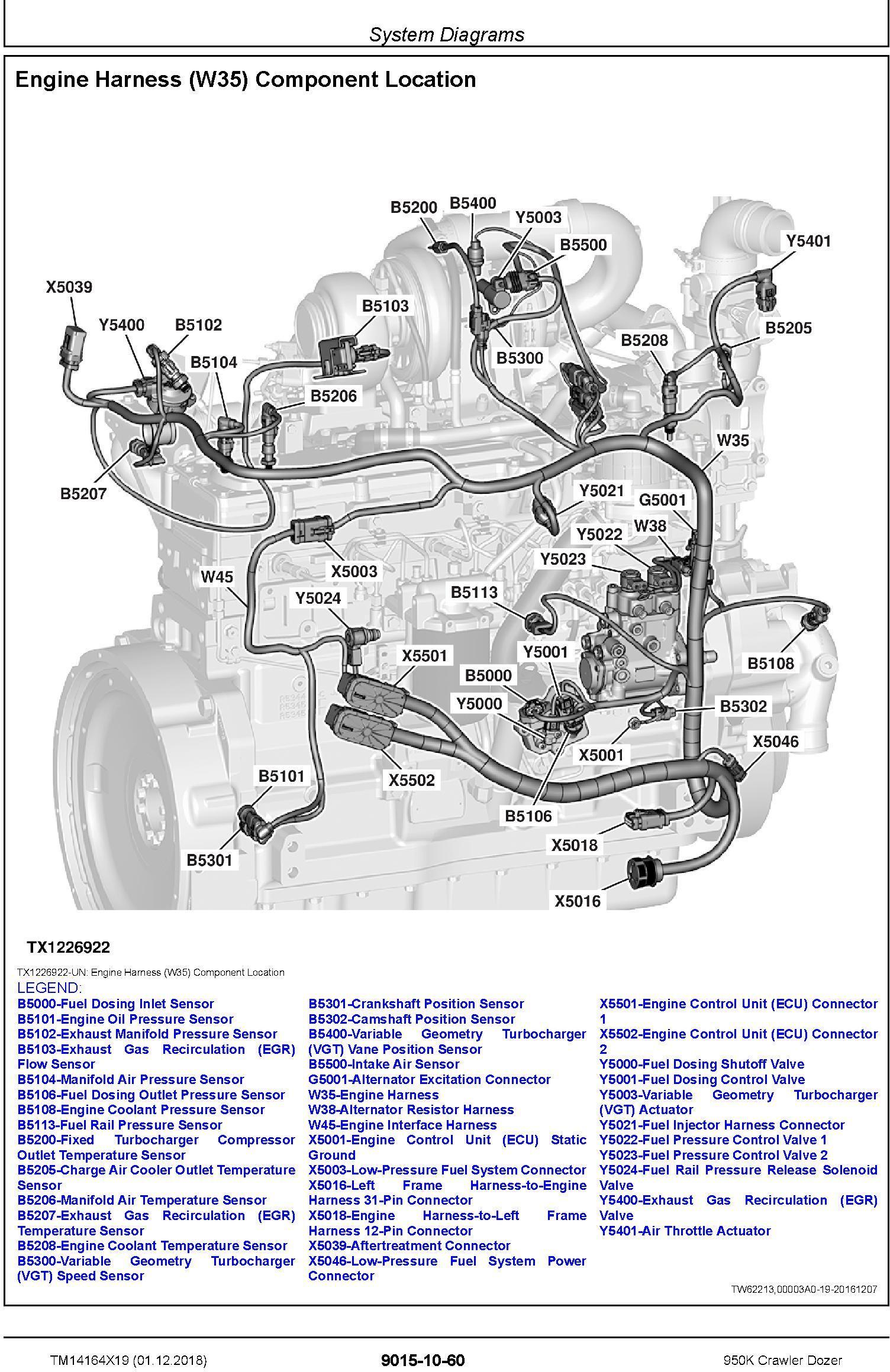 John Deere 950K (SN. F310401-338999) Crawler Dozer Operation & Test Technical Manual (TM14164X19) - 1