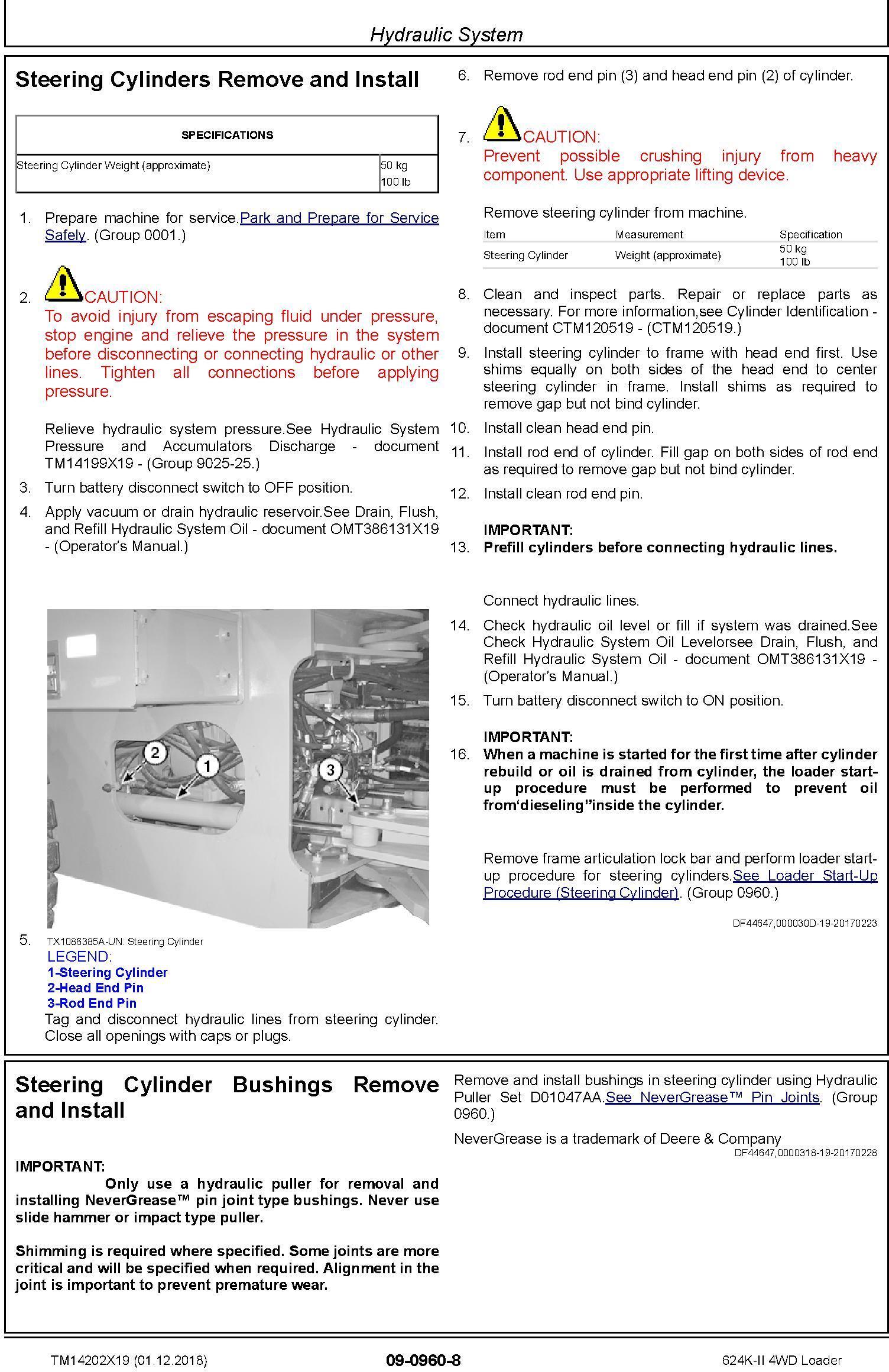John Deere 624K-II (SN. C001001-; D001001-) 4WD Loader Repair Technical Service Manual (TM14202X19) - 1