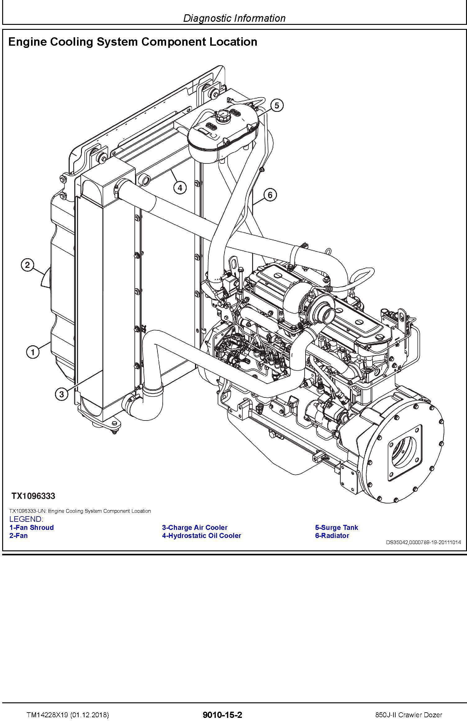 John Deere 850J-II (SN. C306799-354851) Crawler Dozer Operation & Test Technical Manual (TM14228X19) - 1