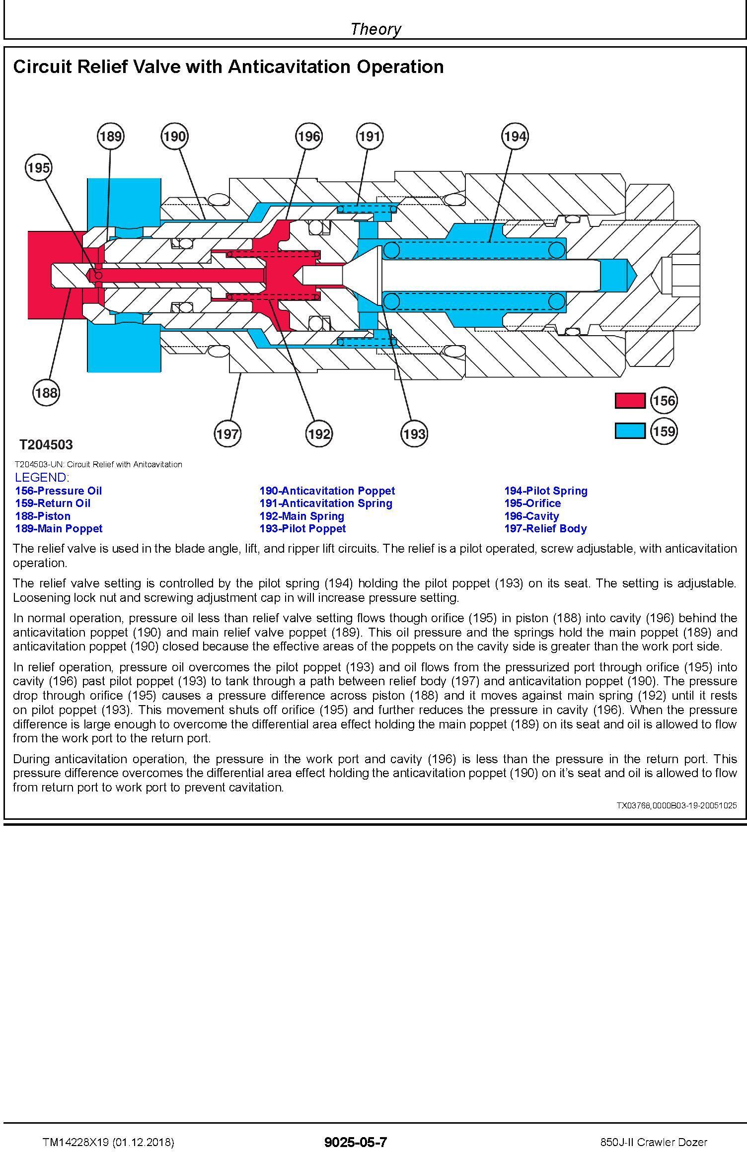 John Deere 850J-II (SN. C306799-354851) Crawler Dozer Operation & Test Technical Manual (TM14228X19) - 3