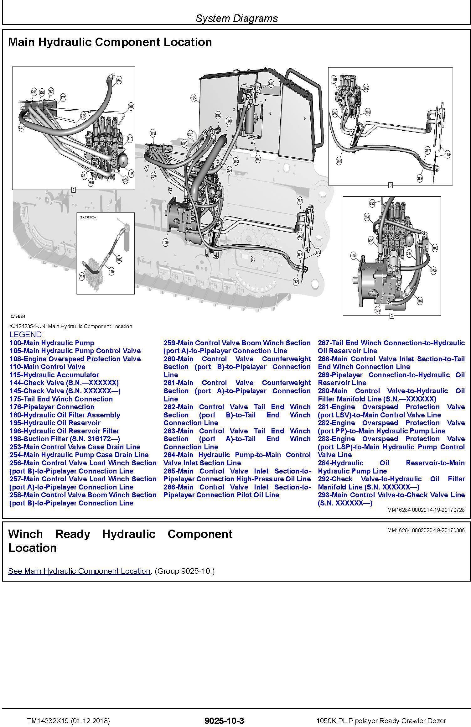 John Deere 1050K PL (SN.F310922-318801) Pipelayer Ready Crawler Dozer Diagnostic Manual (TM14232X19) - 3
