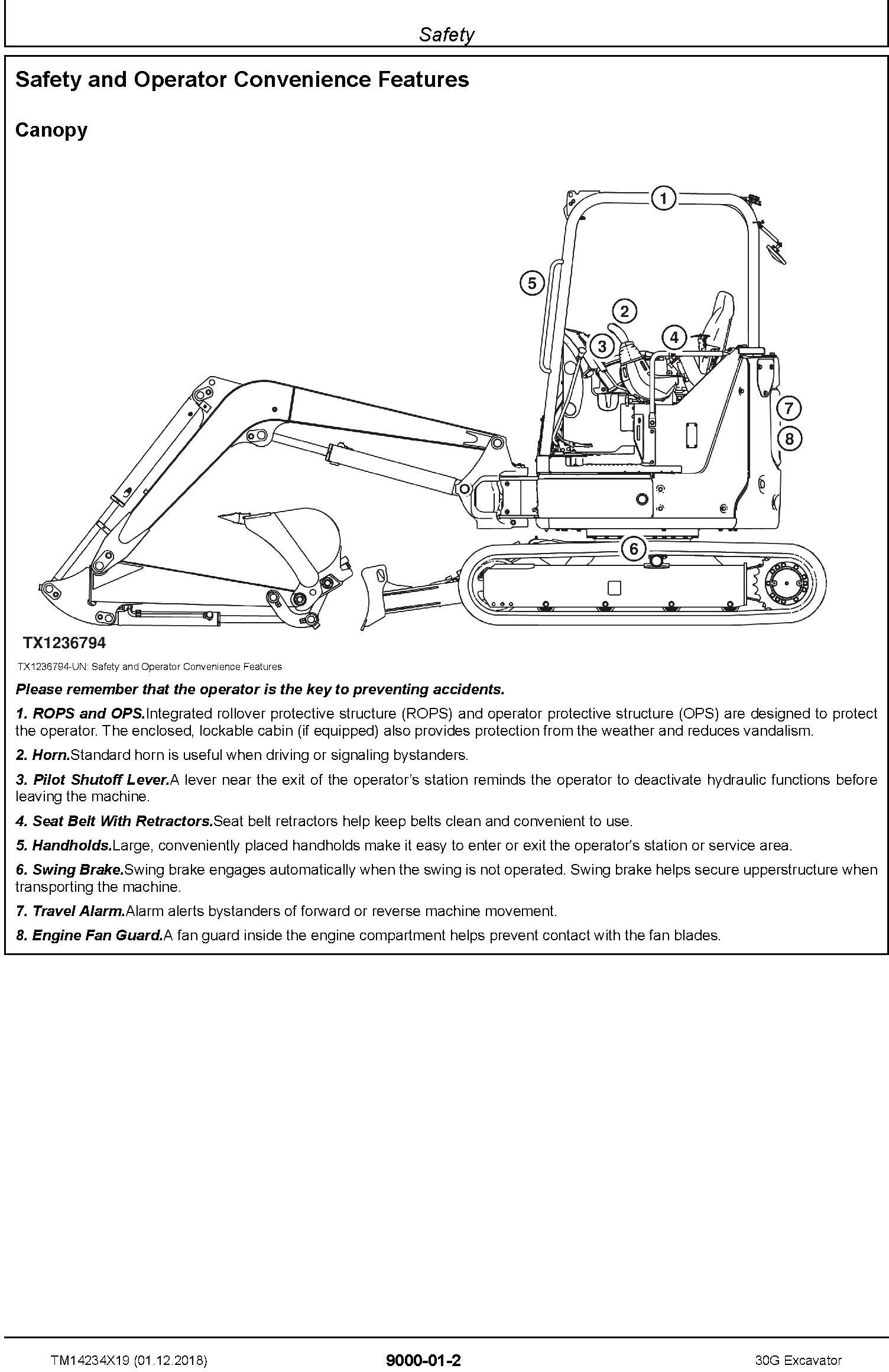 John Deere 30G (SN.from K265001) Excavator Operation & Test Technical Service Manual (TM14234X19) - 1