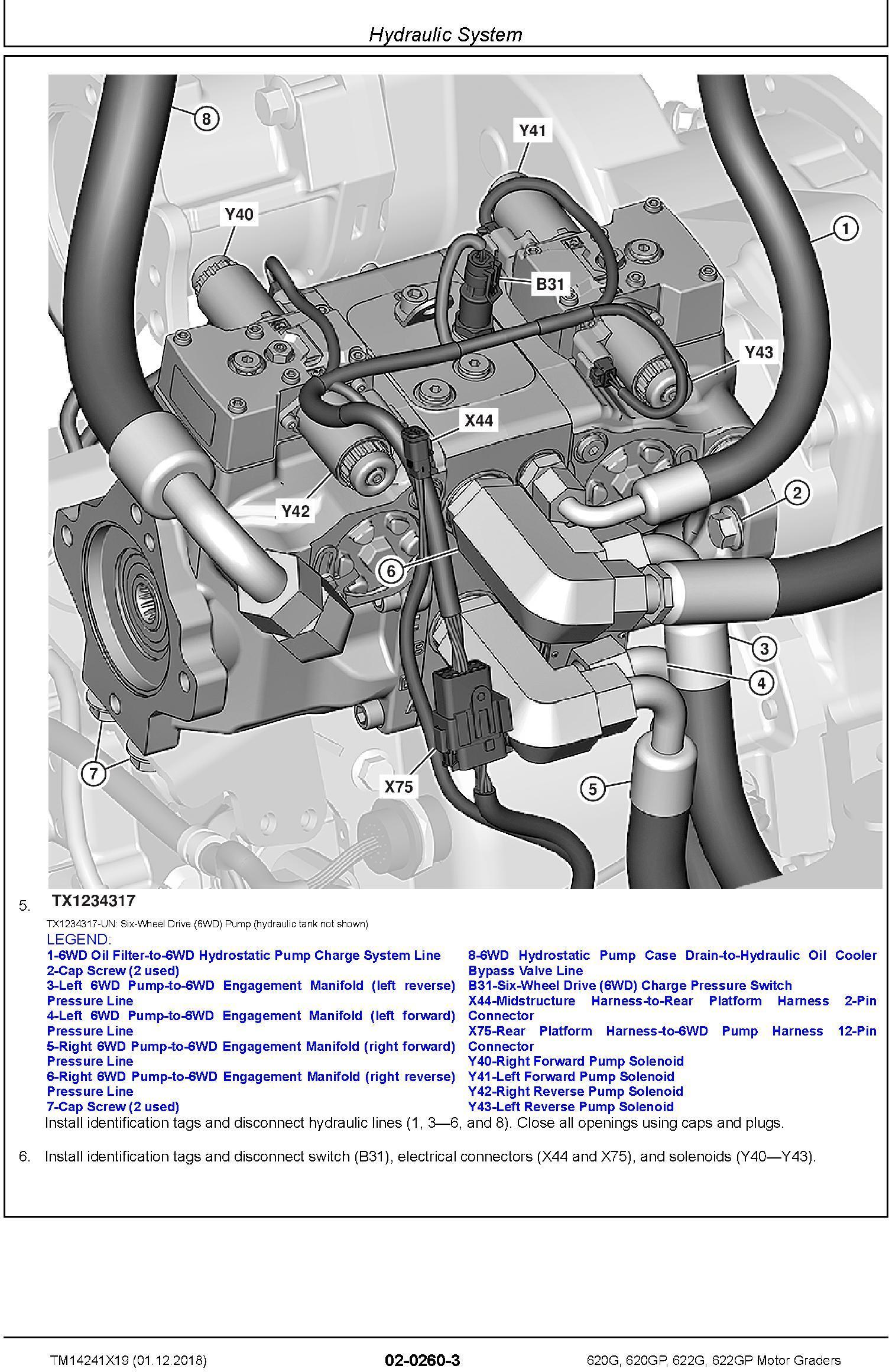 John Deere 620G, 620GP, 622G, 622GP (SN.F680878-,L700954-) Motor Graders Repair Manual (TM14241X19) - 3