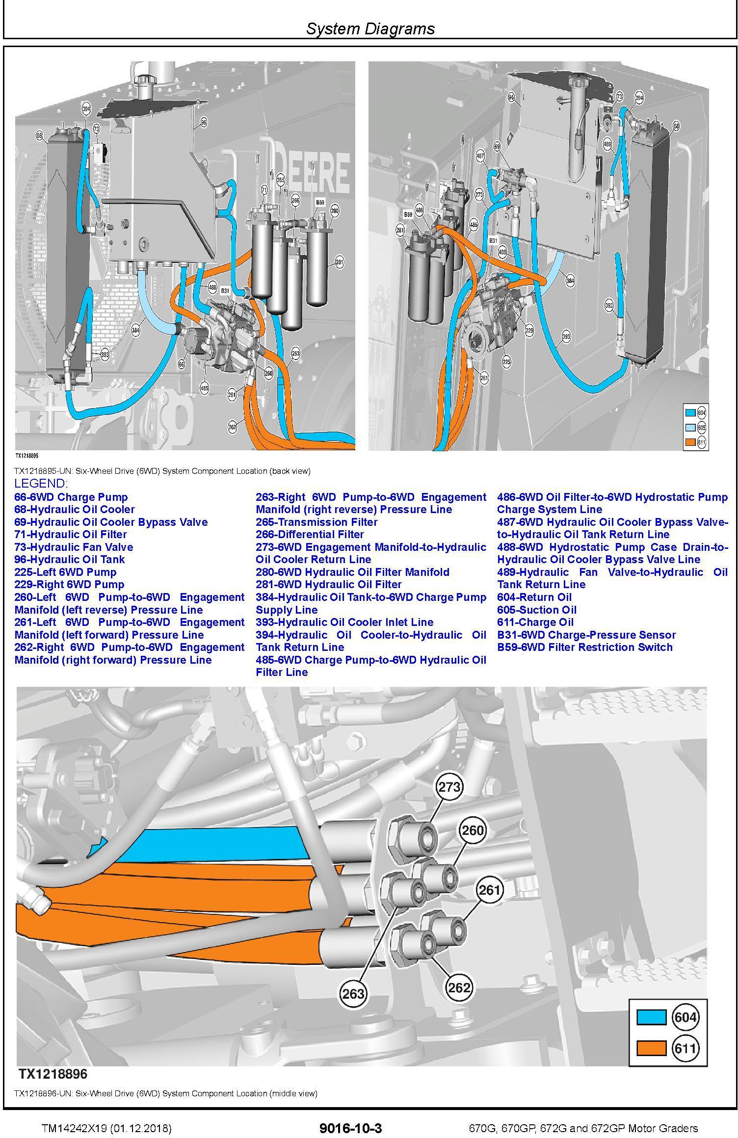 John Deere 670G,670GP, 672G,672GP (SN.F680878-,L700954) Motor Graders Diagnostic Manual (TM14242X19) - 3