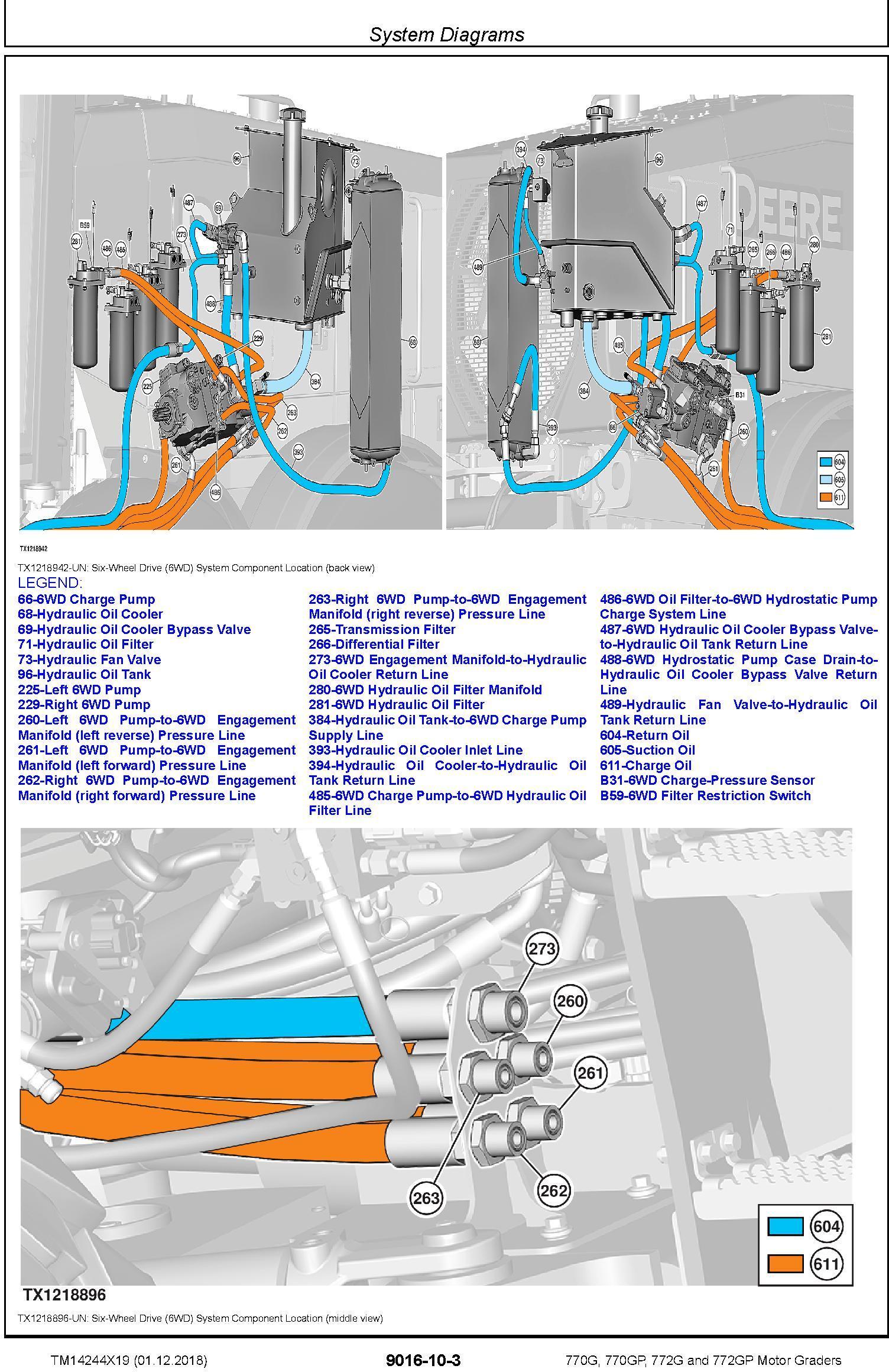 John Deere 770G,770GP, 772G,772GP (SN.F680878-,L700954) Motor Graders Diagnostic Manual (TM14244X19) - 3