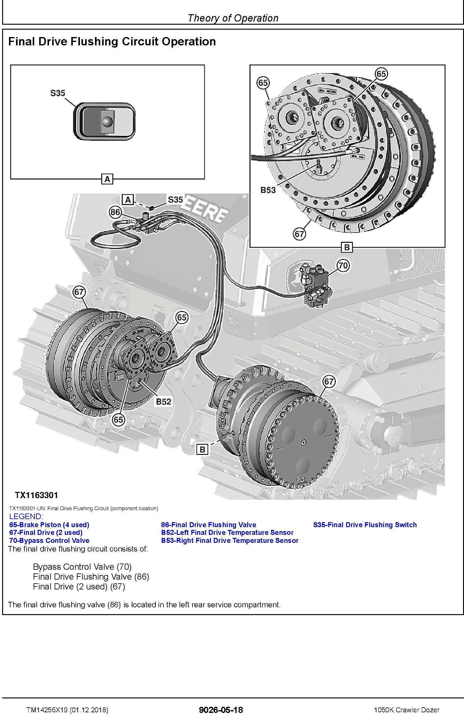 John Deere 1050K (SN. D268234-) Crawler Dozer Operation & Test Technical Manual (TM14256X19) - 3