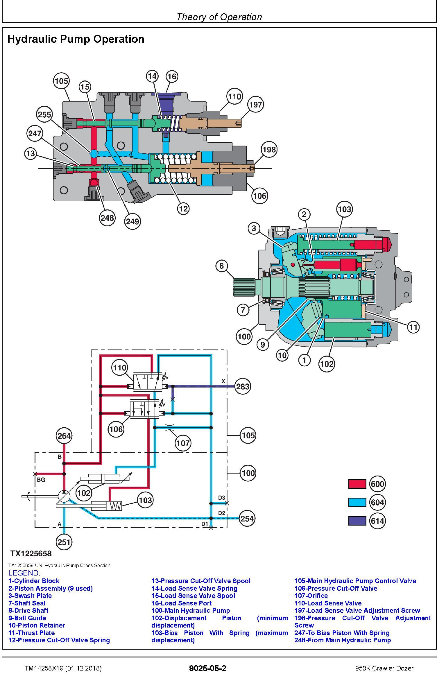 John Deere 950K (SN. C310401-338999) Crawler Dozer Operation & Test Technical Manual (TM14258X19) - 3