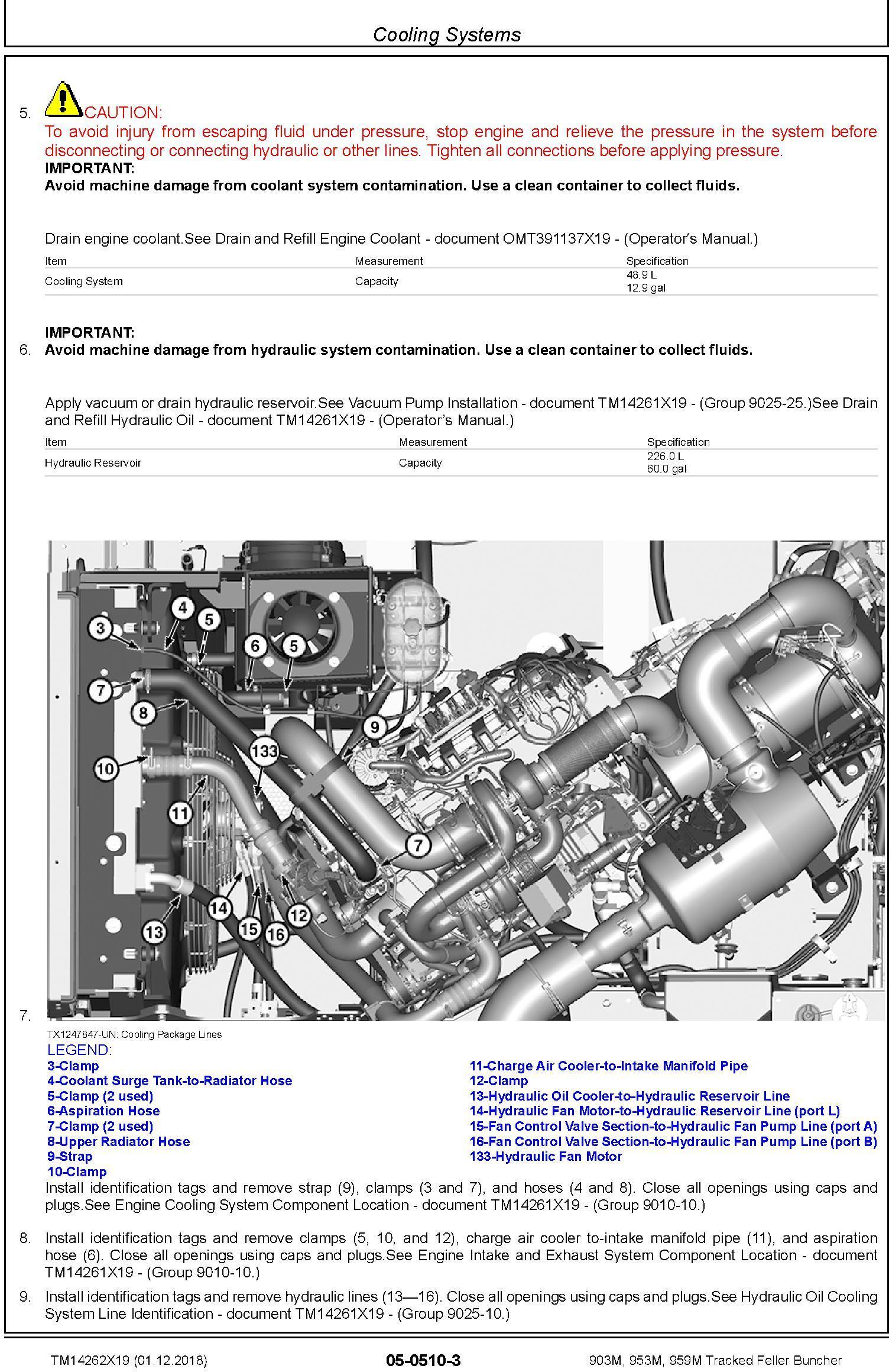 John Deere 903M, 953M, 959M (SN.F317982-,L317982-) Tracked Feller Buncher Repair Manual (TM14262X19) - 3