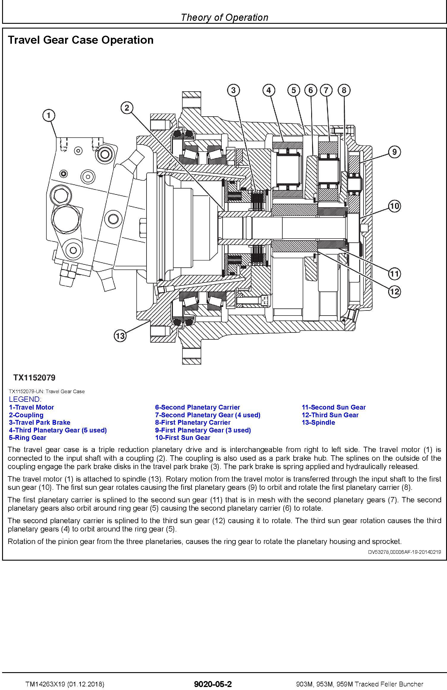 John Deere 903M,953M,959M (SN.C317982-,D317982-) Feller Buncher Diagnostic Service Manual TM14263X19 - 1