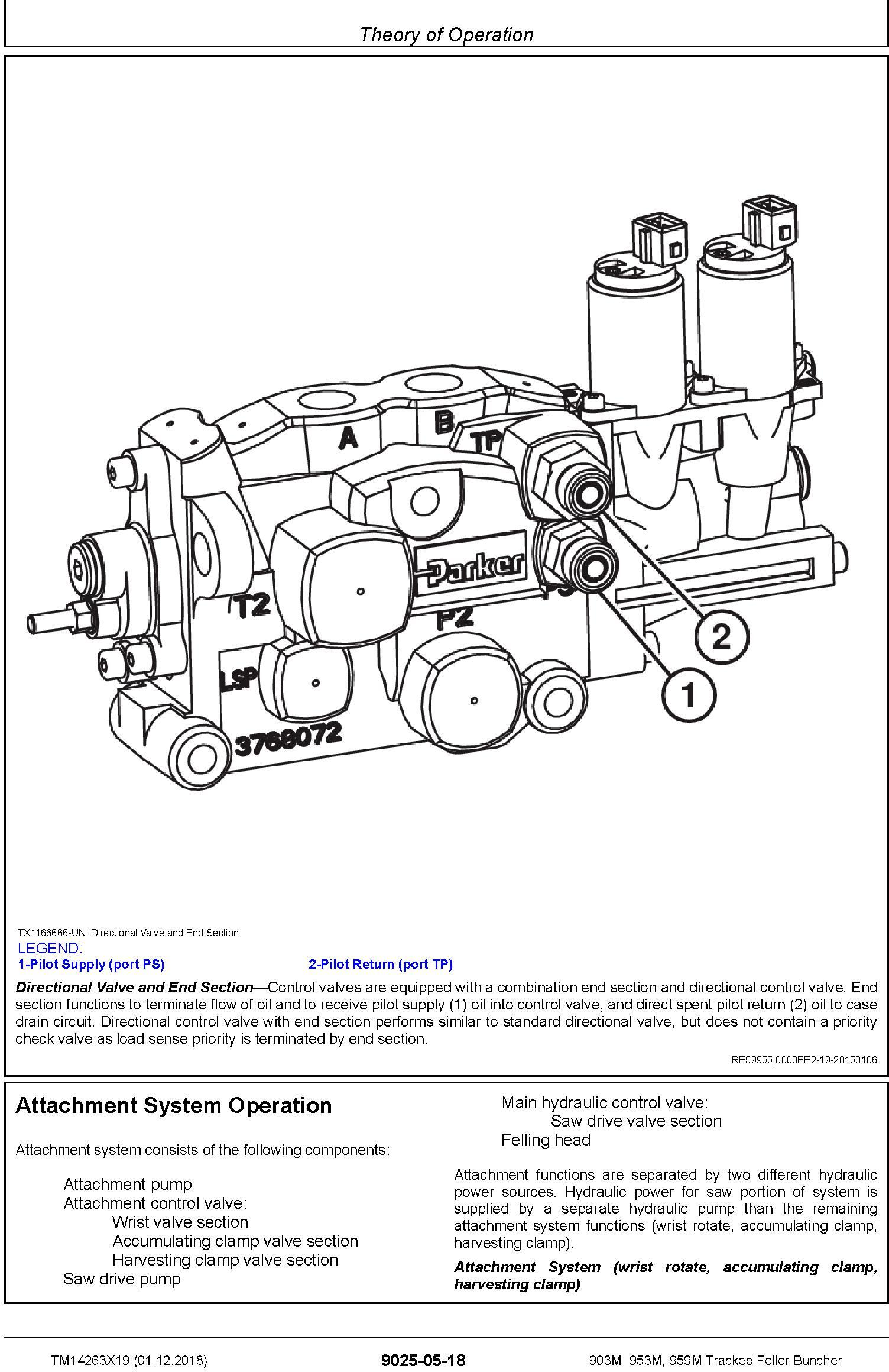 John Deere 903M,953M,959M (SN.C317982-,D317982-) Feller Buncher Diagnostic Service Manual TM14263X19 - 3