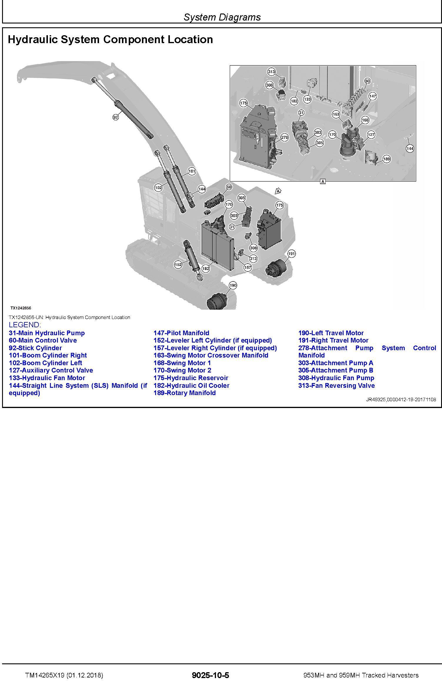 John Deere 953MH, 959MH (SN. F317982-, L317982-) Tracked Harvesters Diagnostic Manual (TM14265X19) - 3