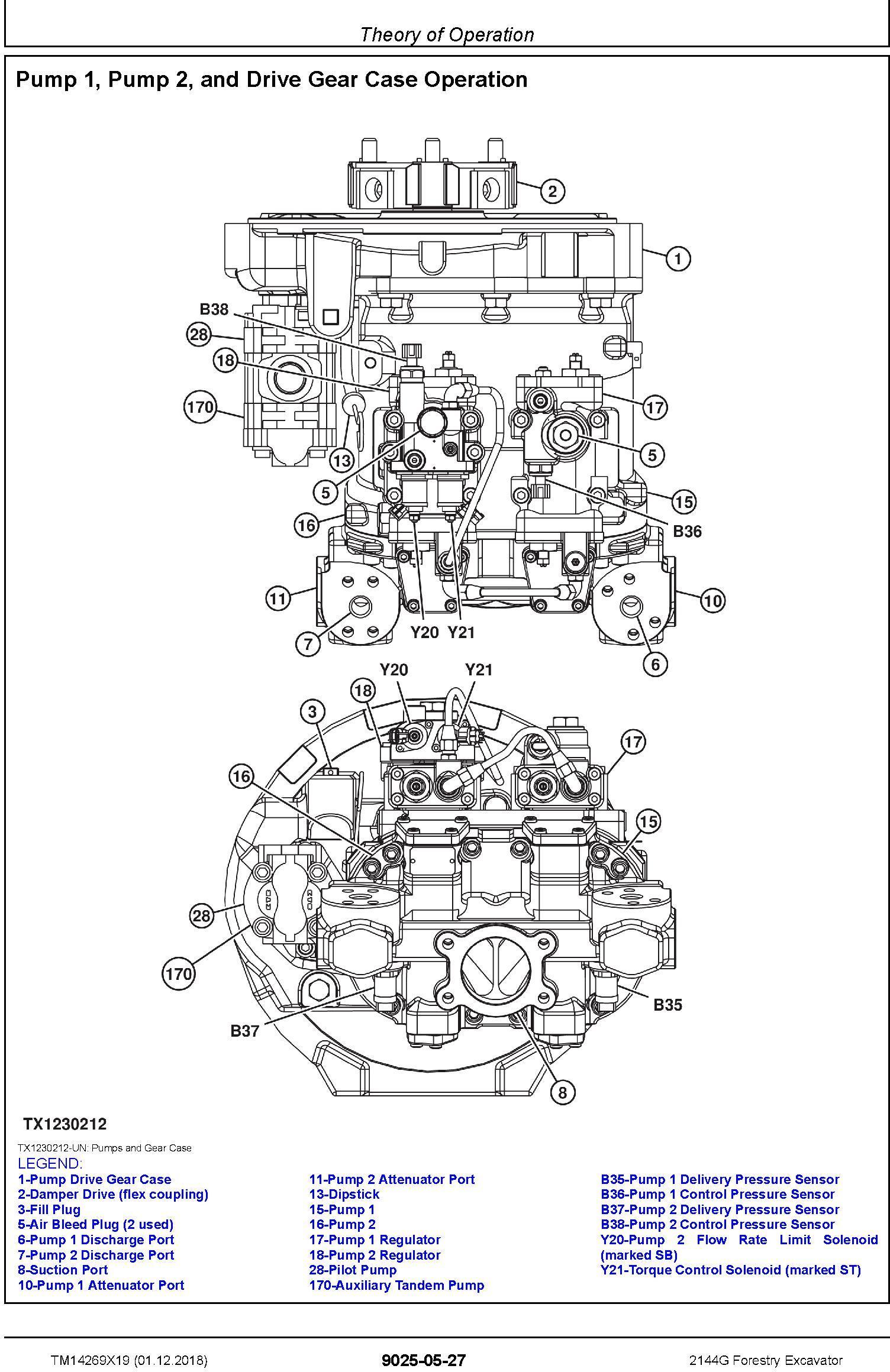 John Deere 2144G (SN. D210001-) Forestry Excavator Operation & Test Technical Manual (TM14269X19) - 2