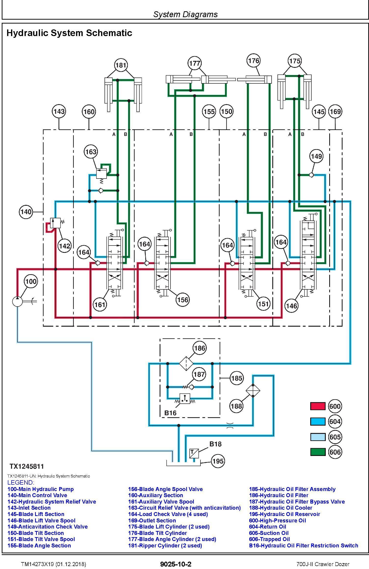 John Deere 700J-II (SN. D000001-) Crawler Dozer Operation & Test Technical Manual (TM14273X19) - 3