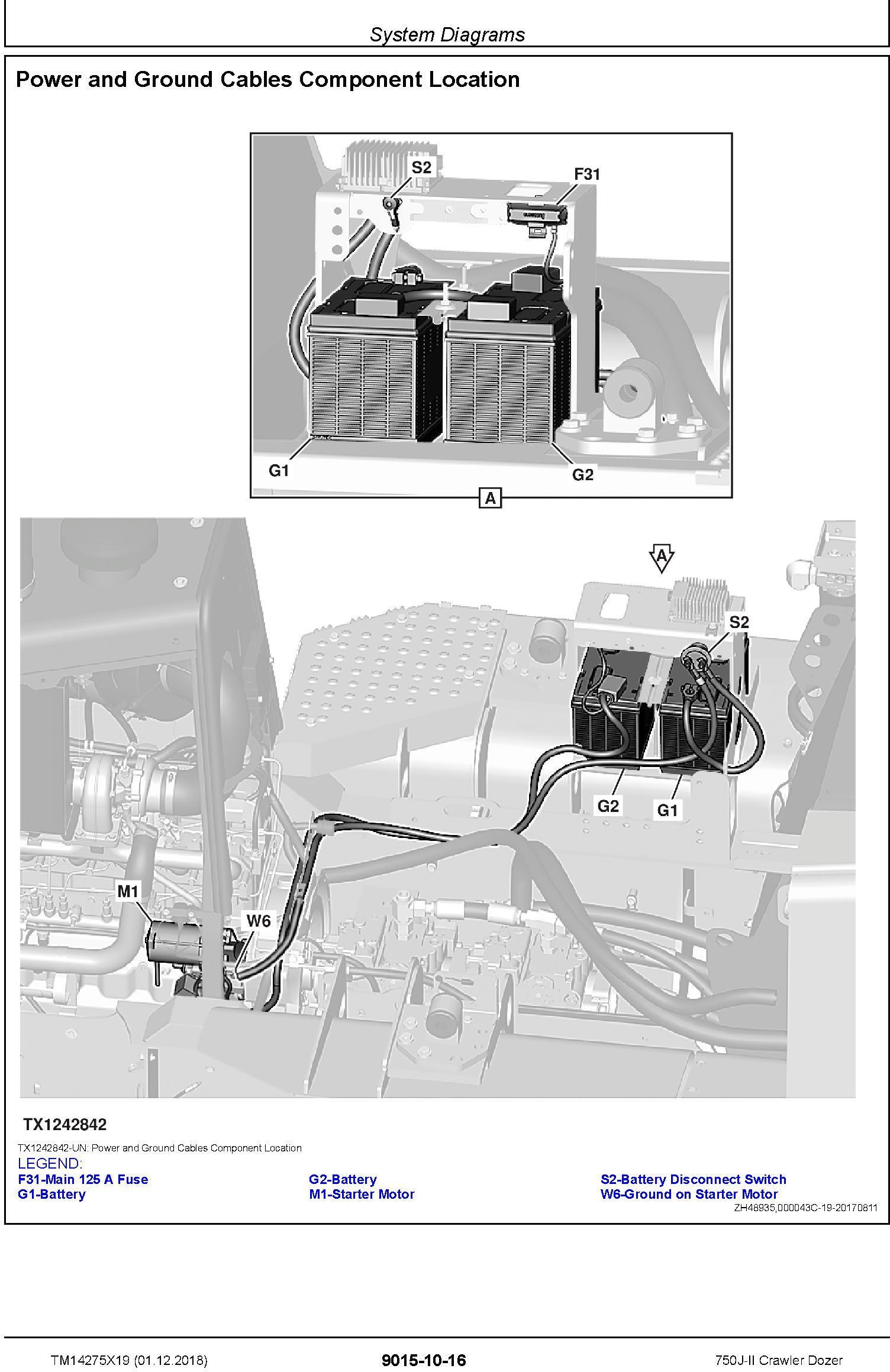 John Deere 750J-II (SN. D000001-) Crawler Dozer Operation & Test Technical Manual (TM14275X19) - 1