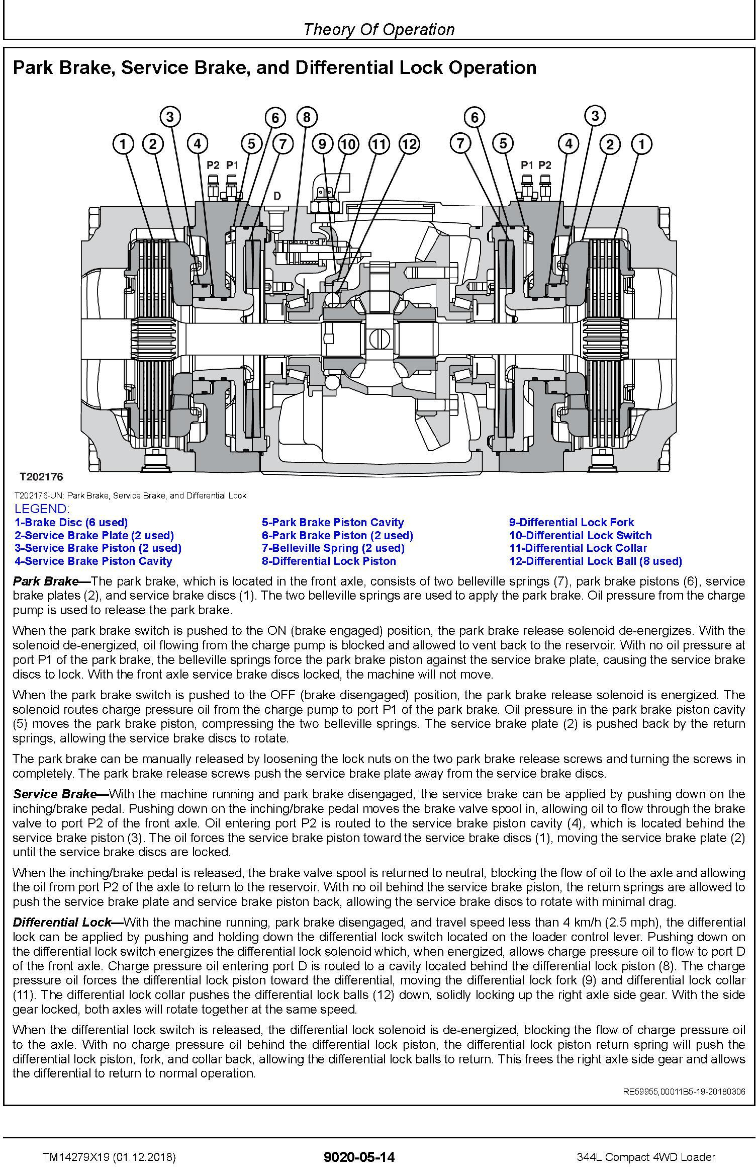 John Deere 344L (SN.B043142-) Compact 4WD Loader Diagnostic Technical Service Manual (TM14279X19) - 3
