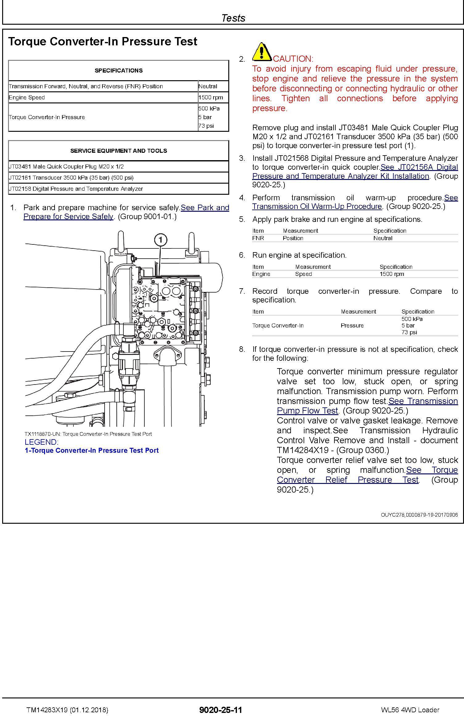 John Deere WL56 (SN. D000001-) 4WD Loader Operation & Test Technical Service Manual (TM14283X19) - 2