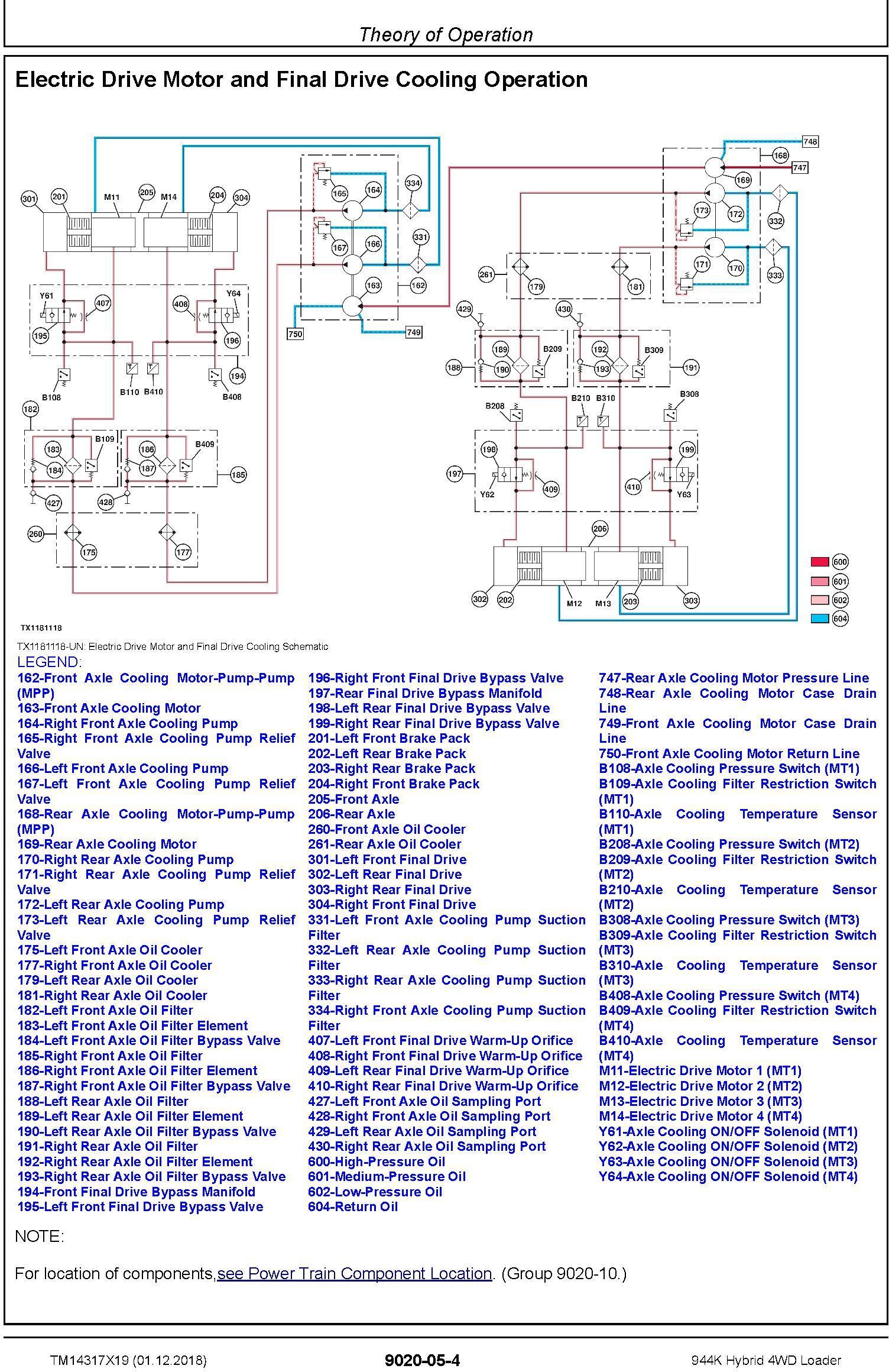 John Deere 944K Hybrid 4WD Loader (SN.F690605-) Operation&Test Technical Service Manual (TM14317X19) - 3