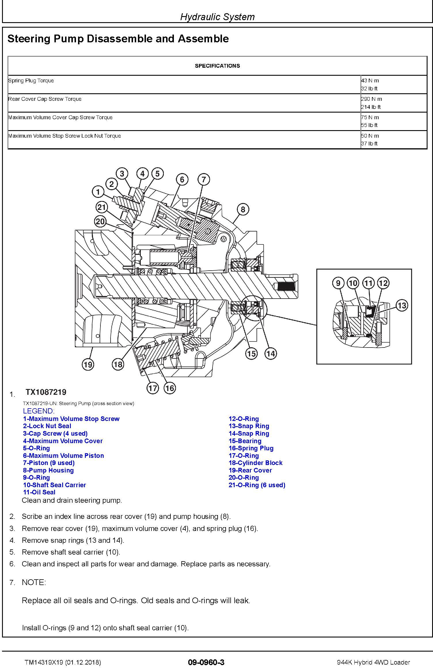 John Deere 944K Hybrid 4WD Loader (SN. F690605-) Repair Technical Service Manual (TM14319X19) - 3