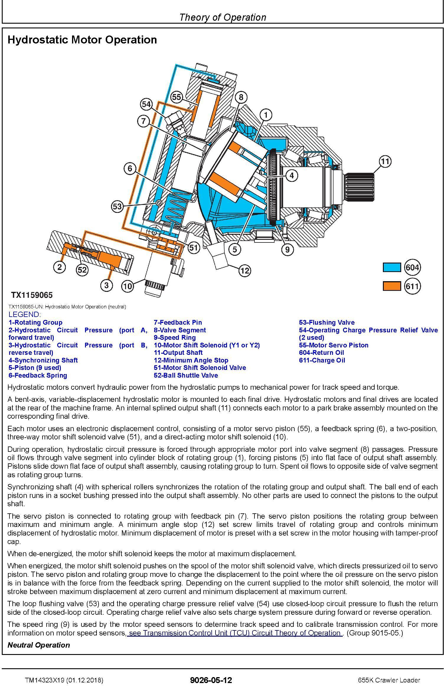 John Deere 655K Crawler Loader Operation & Test Technical Manual (TM14323X19) - 2