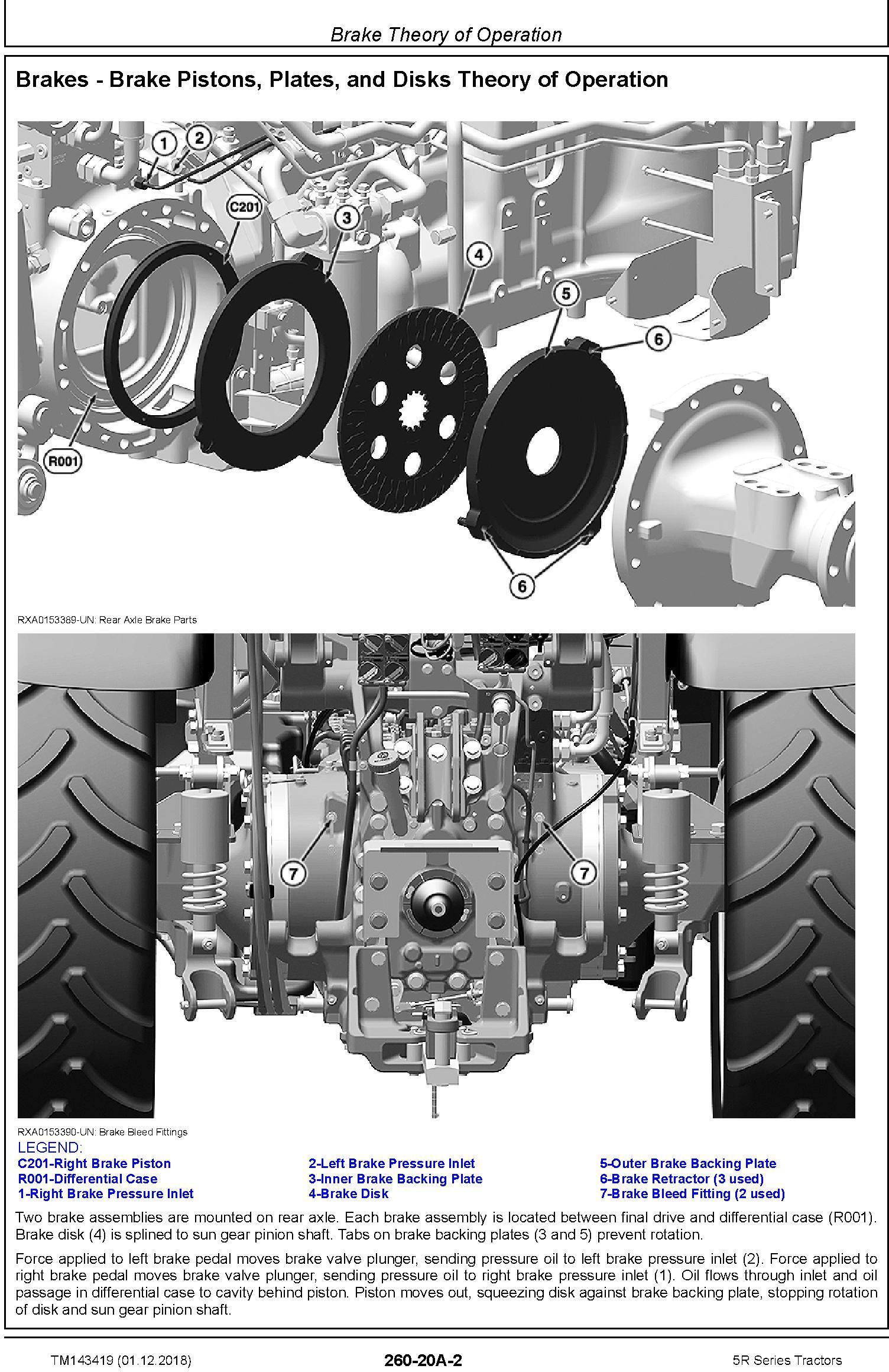 John Deere 5090R, 5100R, 5115R, 5115RH,5125R Tractors Diagnostic Technical Service Manual (TM143419) - 1