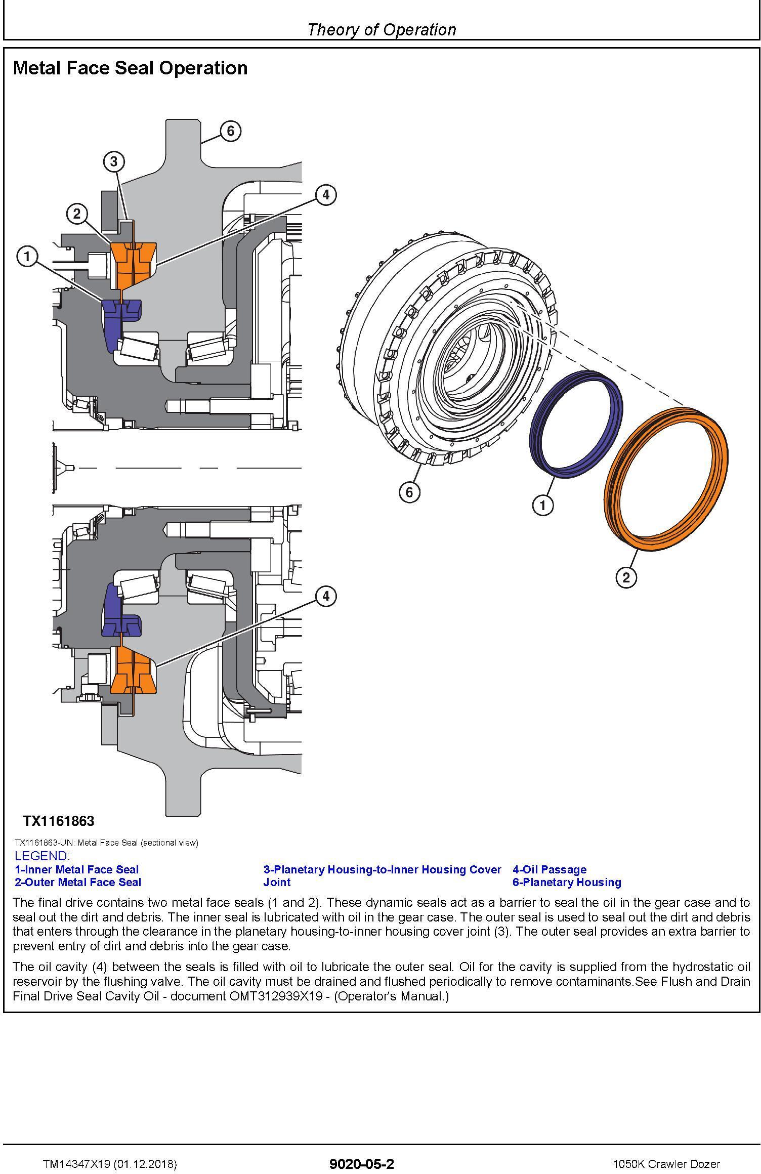 John Deere 1050K (SN. F318802-) Crawler Dozer Operation & Test Technical Manual (TM14347X19) - 2