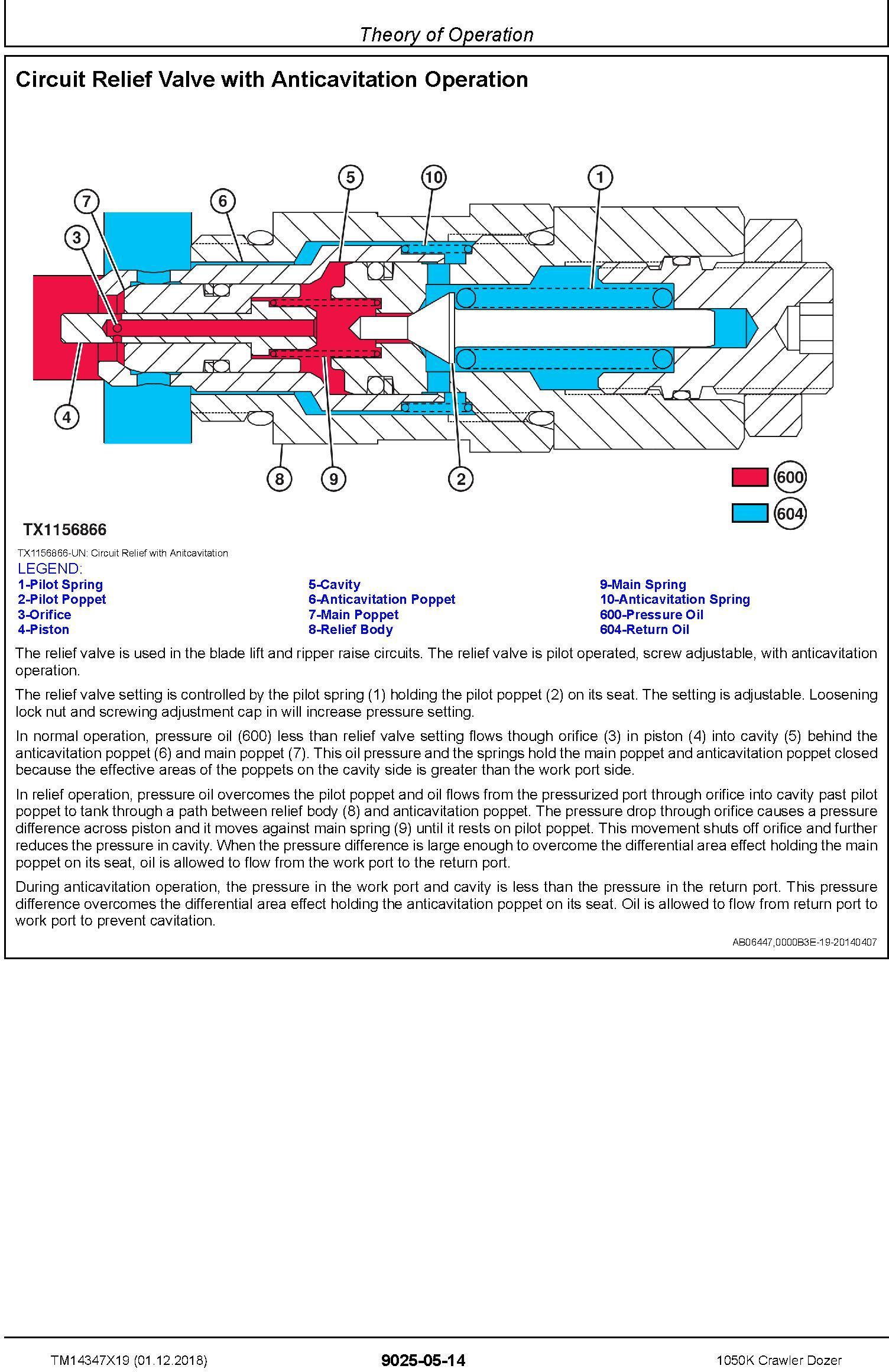 John Deere 1050K (SN. F318802-) Crawler Dozer Operation & Test Technical Manual (TM14347X19) - 3