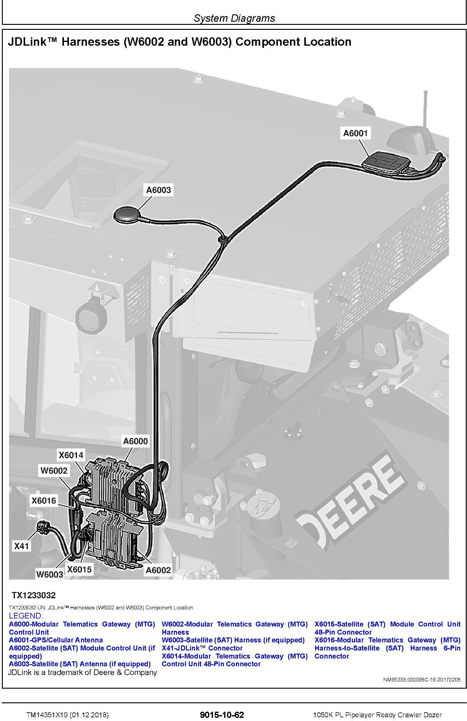 John Deere 1050K PL (SN. F318802-) Pipelayer Ready Crawler Dozer Diagnostic Manual (TM14351X19) - 2