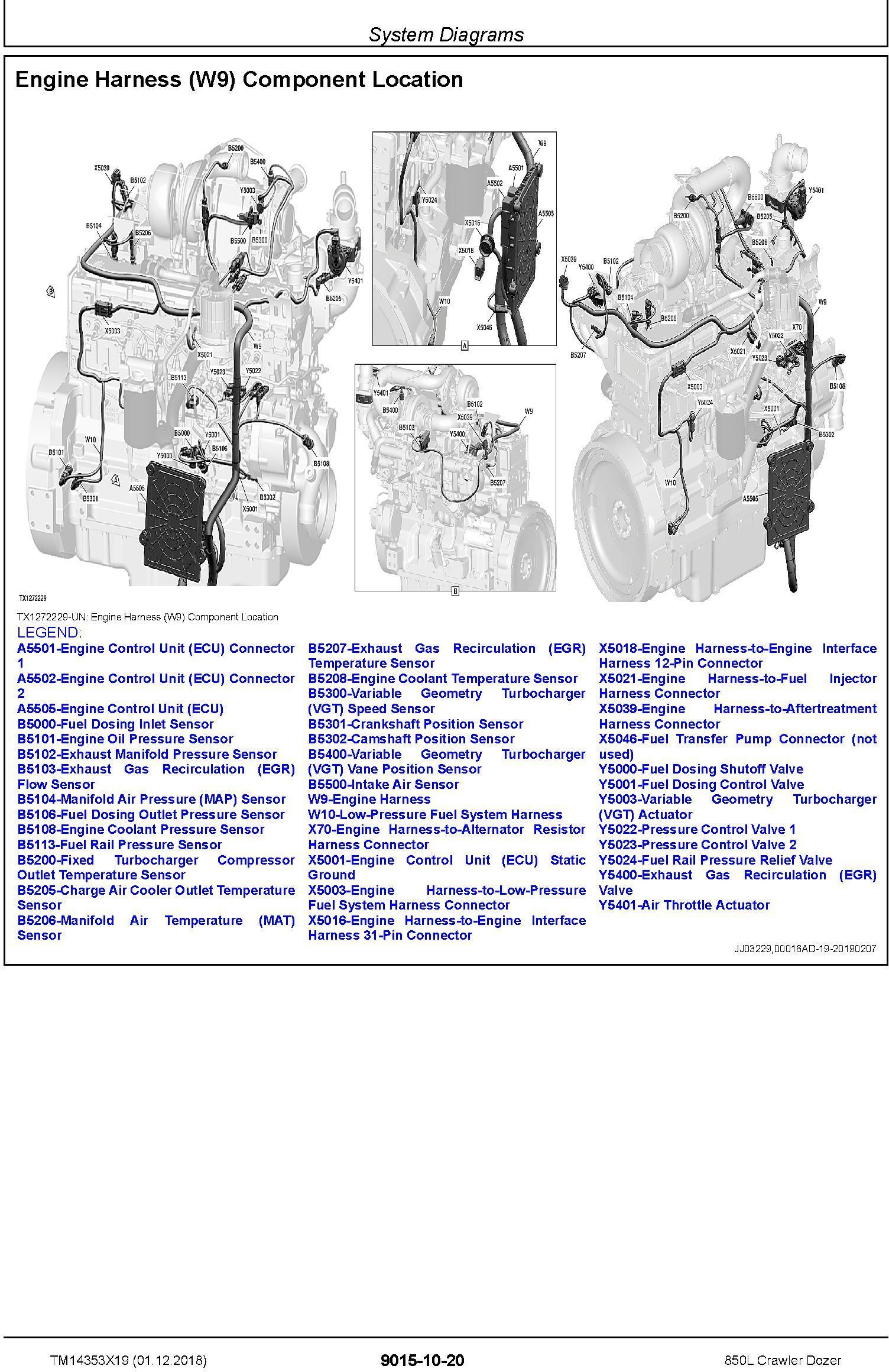 John Deere 850L Crawler Dozer Operation & Test Technical Manual (TM14353X19) - 1