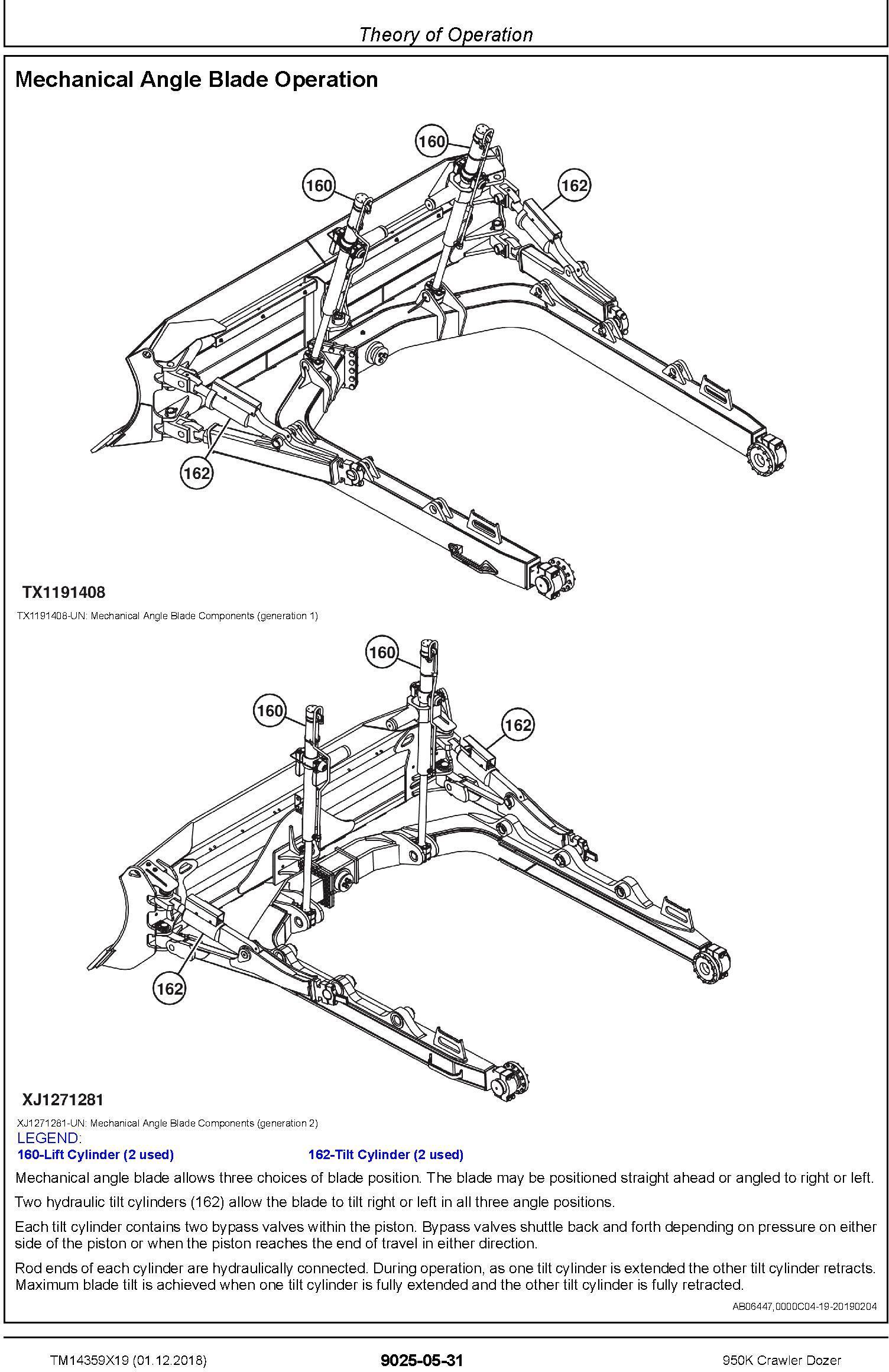 John Deere 950K Crawler Dozer Operation & Test Technical Manual (TM14359X19) - 3