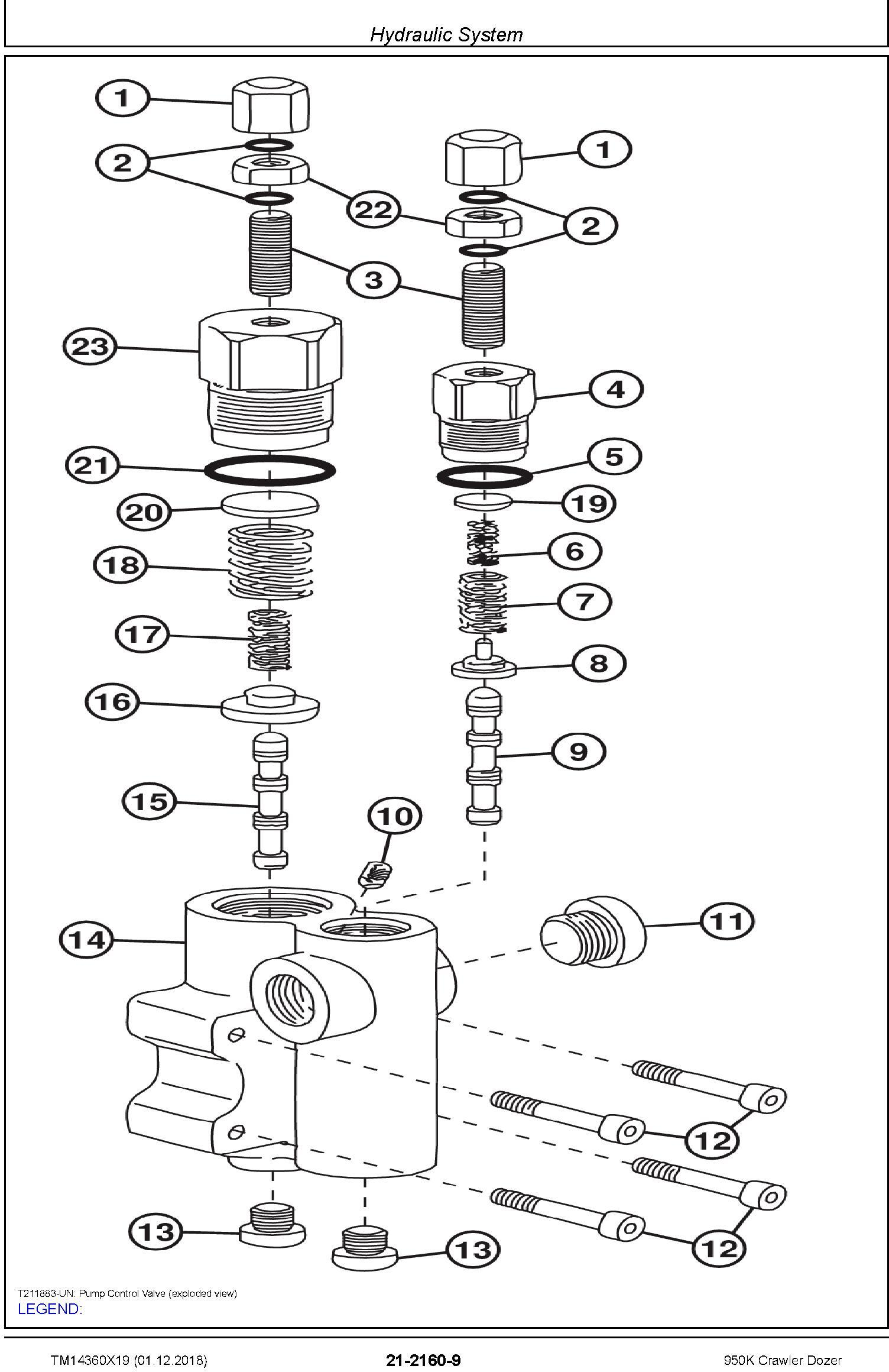 John Deere 950K Crawler Dozer Repair Technical Manual (TM14360X19) - 2