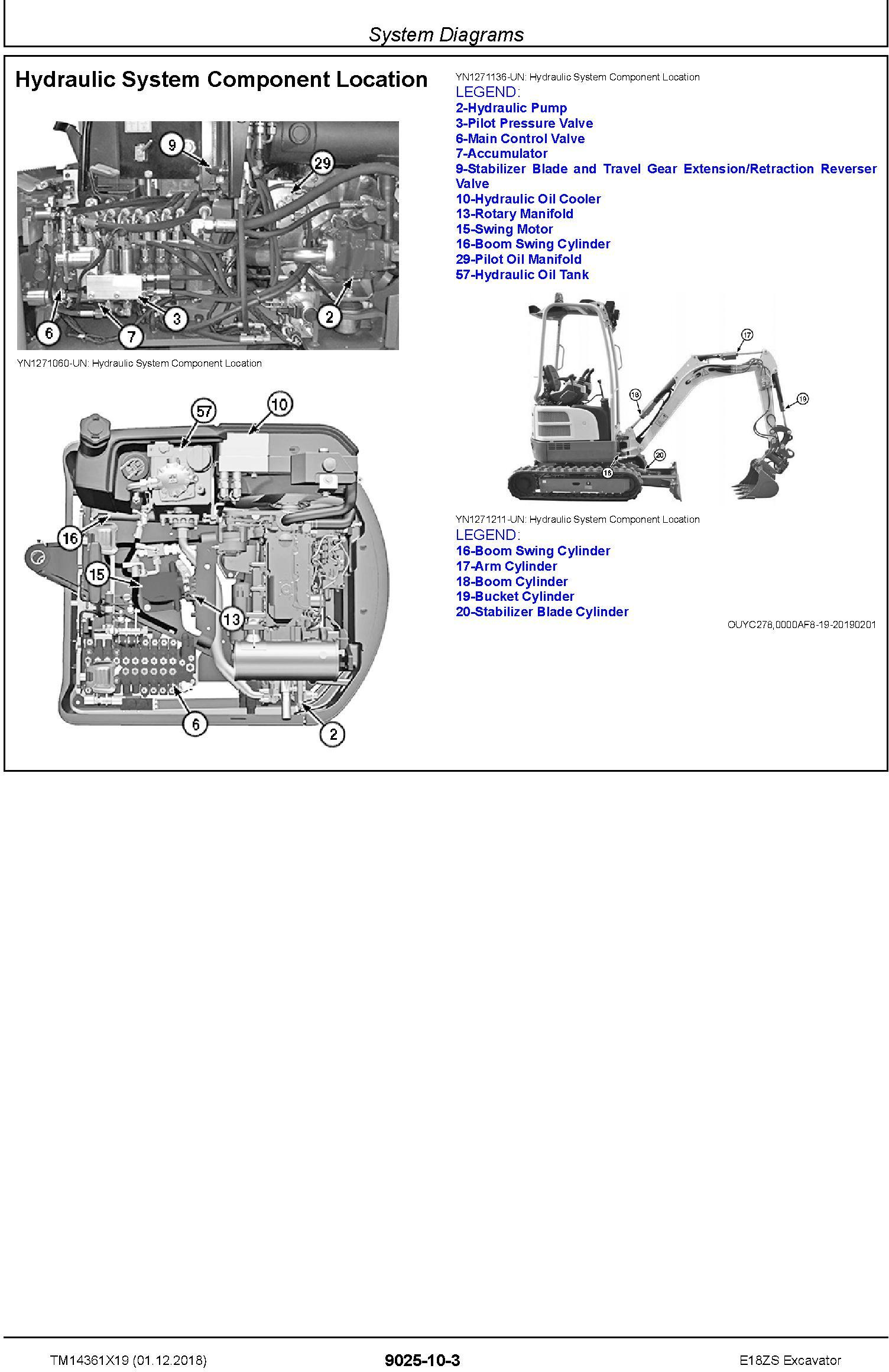 John Deere E18ZS (SN. from D016000) Excavator Operation & Test Technical Service Manual (TM14361X19) - 2